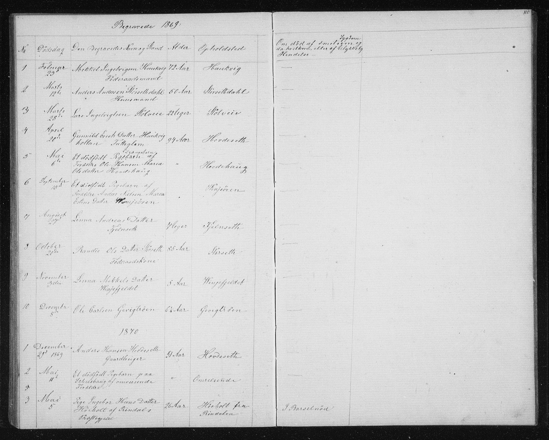 SAT, Ministerialprotokoller, klokkerbøker og fødselsregistre - Sør-Trøndelag, 631/L0513: Klokkerbok nr. 631C01, 1869-1879, s. 110