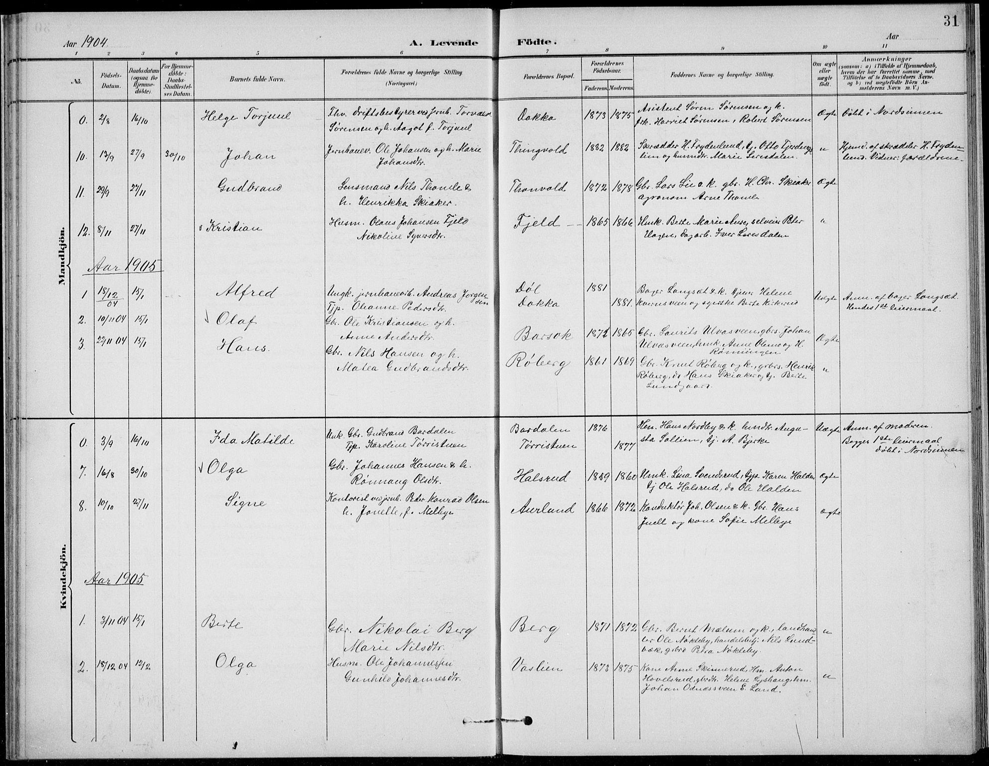 SAH, Nordre Land prestekontor, Klokkerbok nr. 14, 1891-1907, s. 31