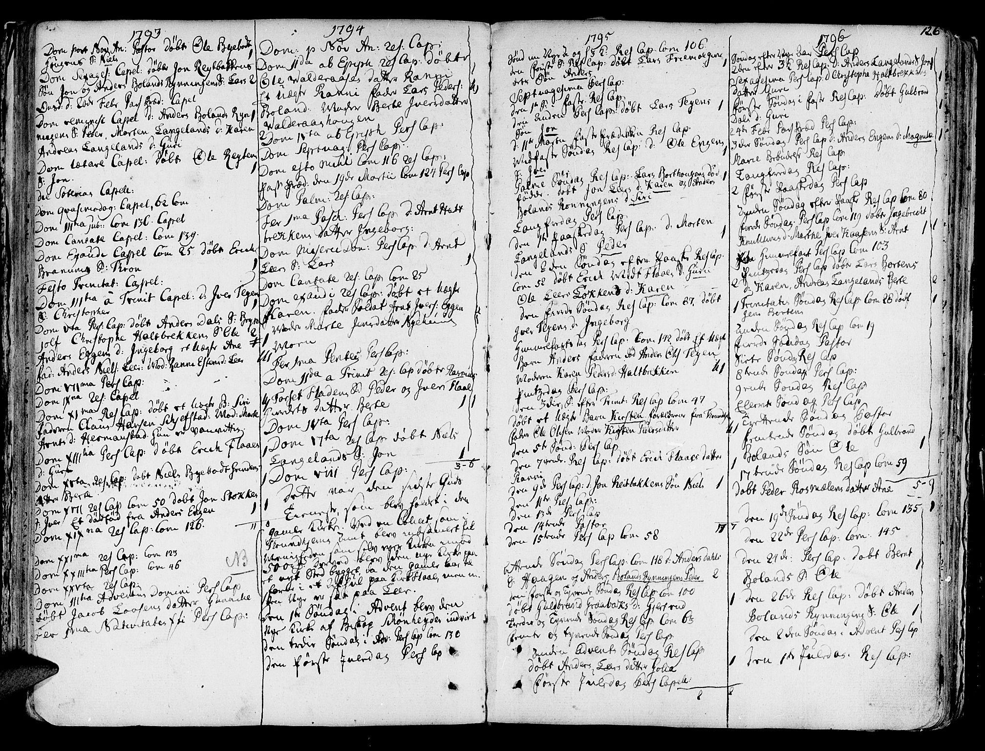 SAT, Ministerialprotokoller, klokkerbøker og fødselsregistre - Sør-Trøndelag, 691/L1062: Ministerialbok nr. 691A02 /2, 1768-1815, s. 126