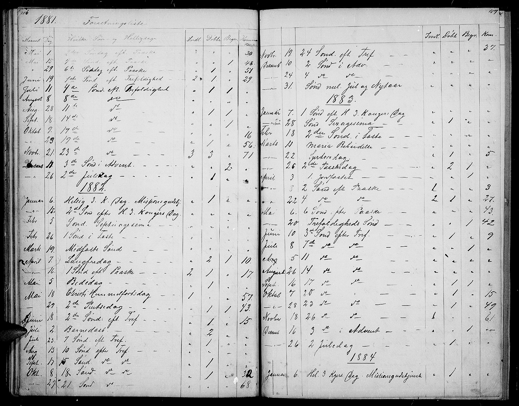 SAH, Øystre Slidre prestekontor, Klokkerbok nr. 2, 1866-1886, s. 106-107