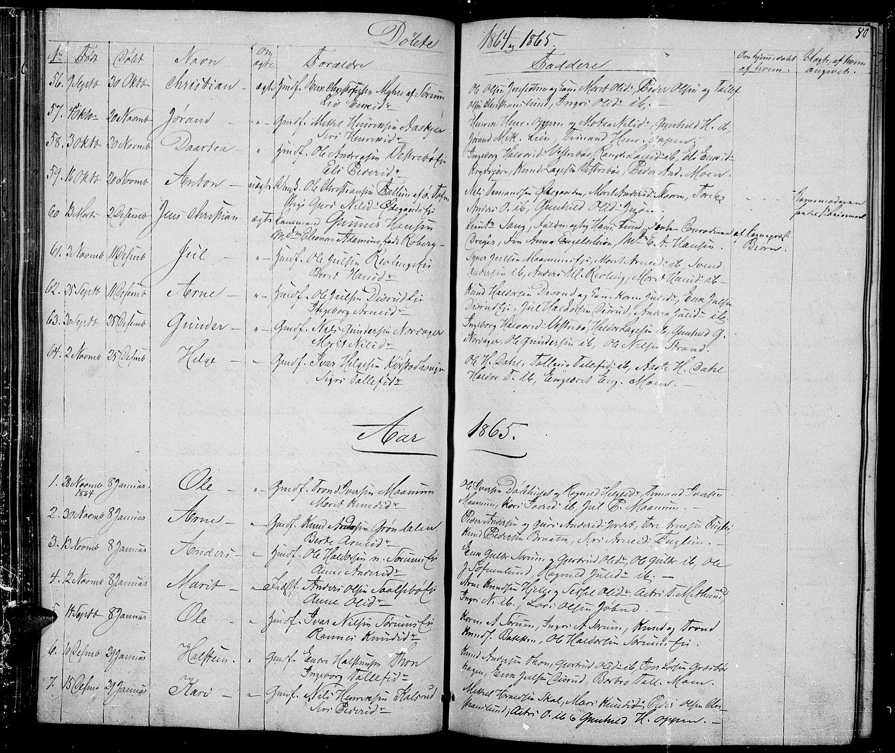 SAH, Nord-Aurdal prestekontor, Klokkerbok nr. 2, 1842-1877, s. 80