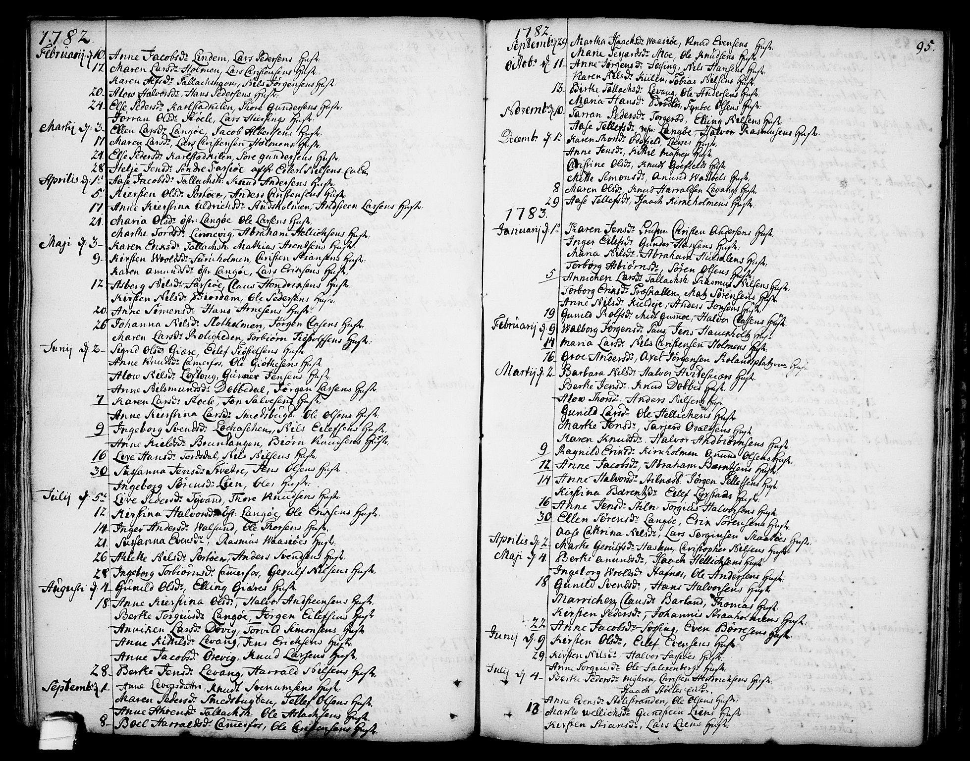 SAKO, Sannidal kirkebøker, F/Fa/L0002: Ministerialbok nr. 2, 1767-1802, s. 95