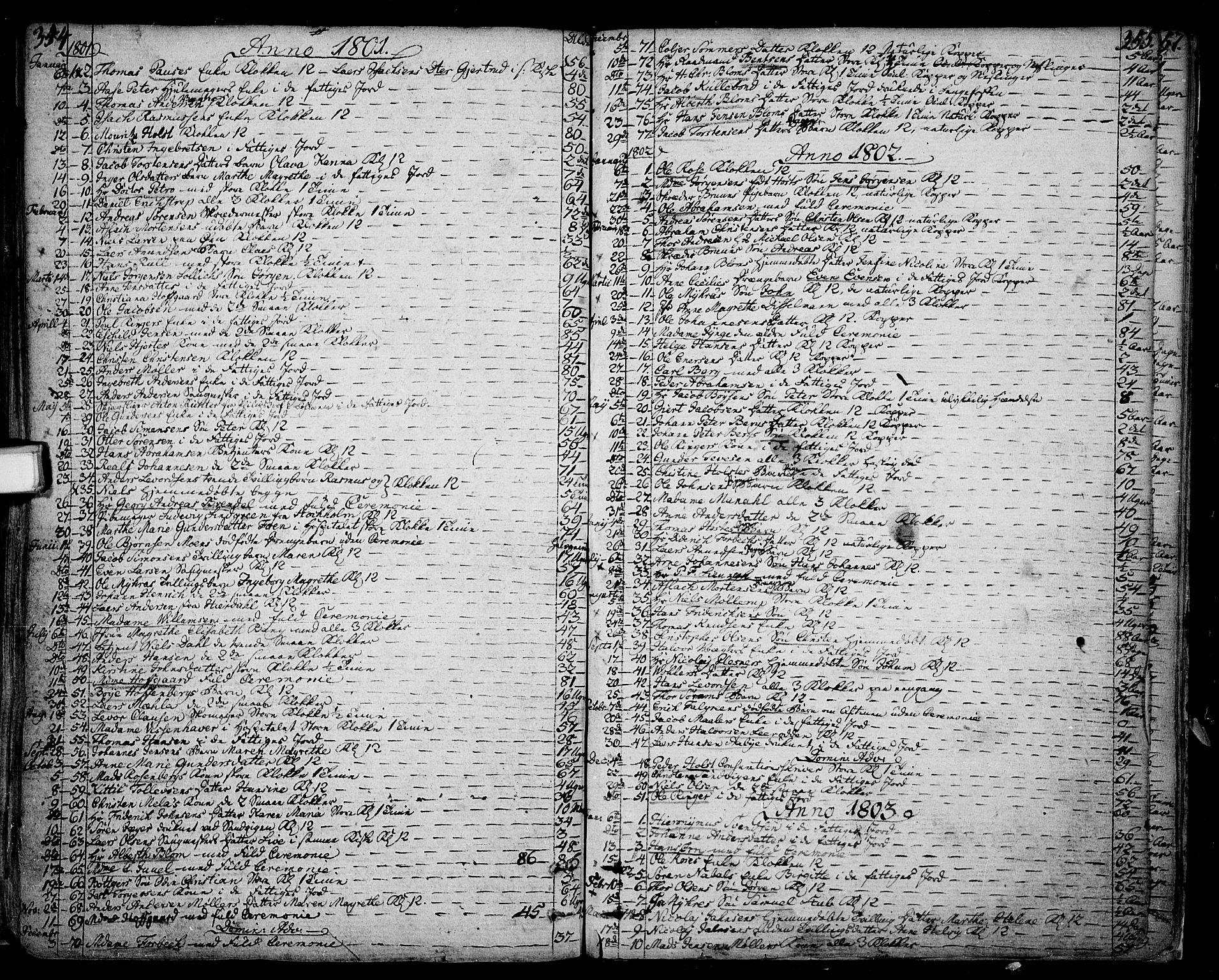 SAKO, Skien kirkebøker, F/Fa/L0004: Ministerialbok nr. 4, 1792-1814, s. 354-355