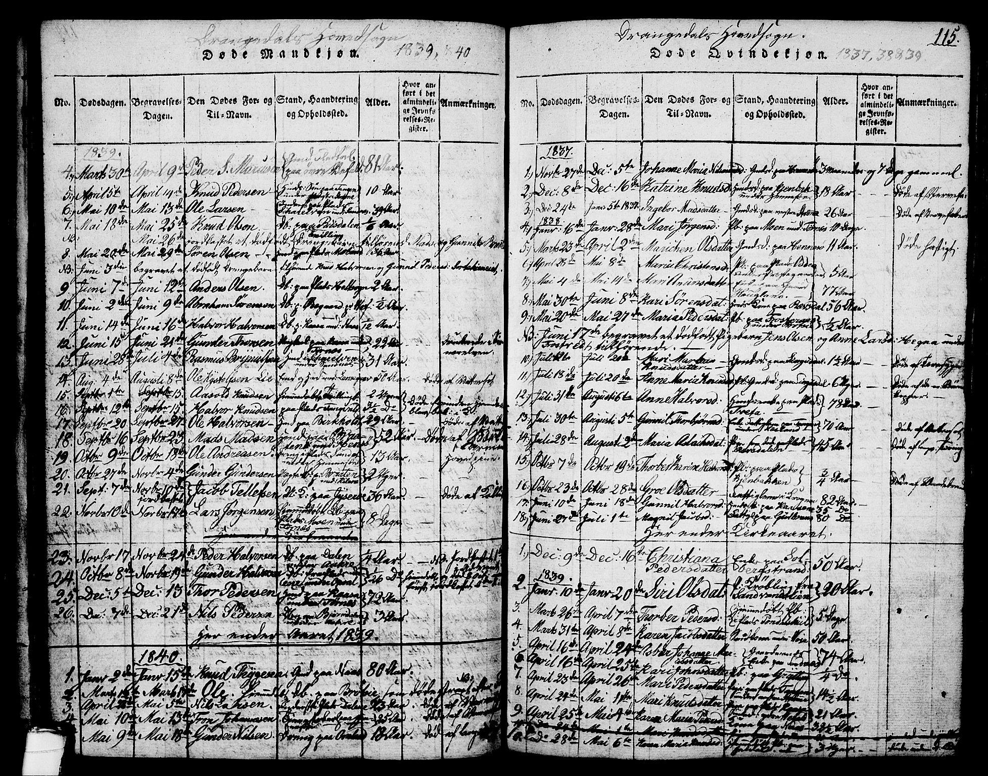SAKO, Drangedal kirkebøker, G/Ga/L0001: Klokkerbok nr. I 1 /1, 1814-1856, s. 115