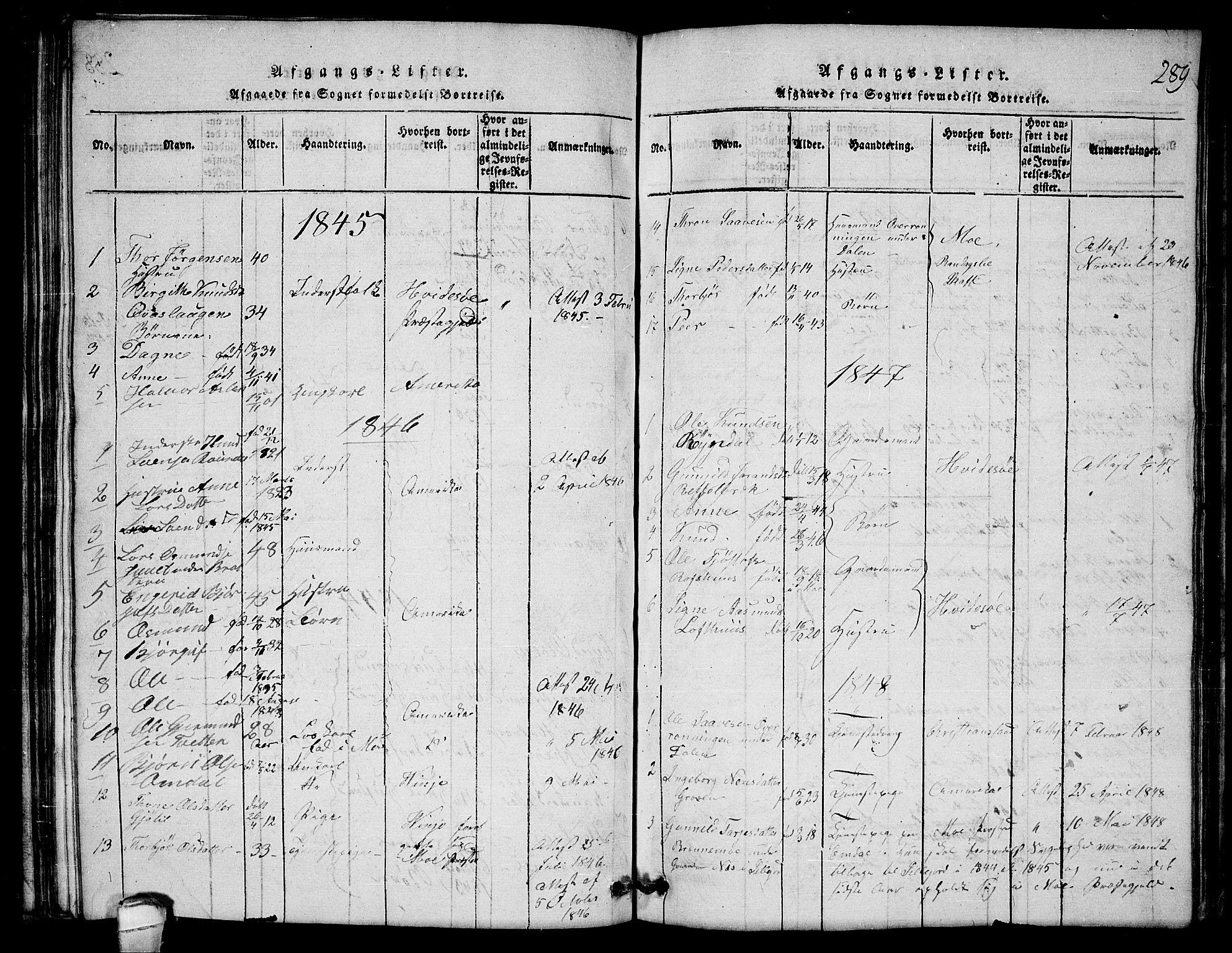 SAKO, Lårdal kirkebøker, G/Gb/L0001: Klokkerbok nr. II 1, 1815-1865, s. 289