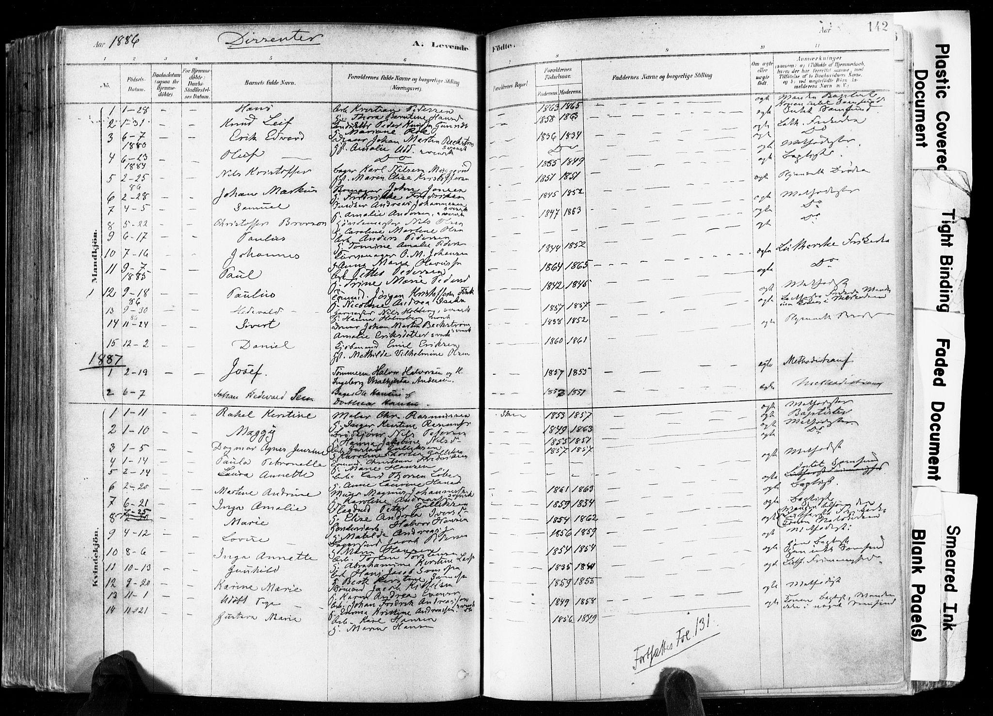 SAKO, Skien kirkebøker, F/Fa/L0009: Ministerialbok nr. 9, 1878-1890, s. 142