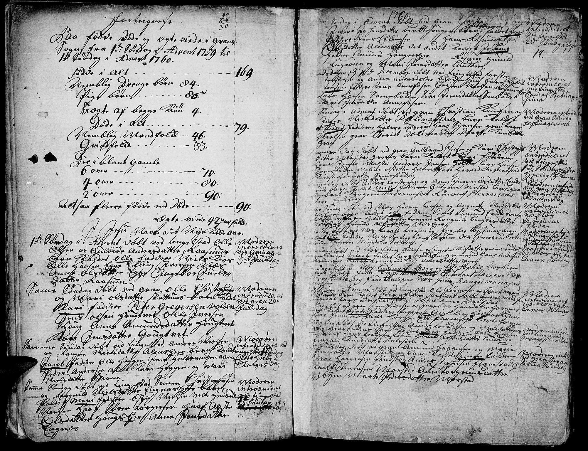 SAH, Gran prestekontor, Ministerialbok nr. 4, 1759-1775, s. 19