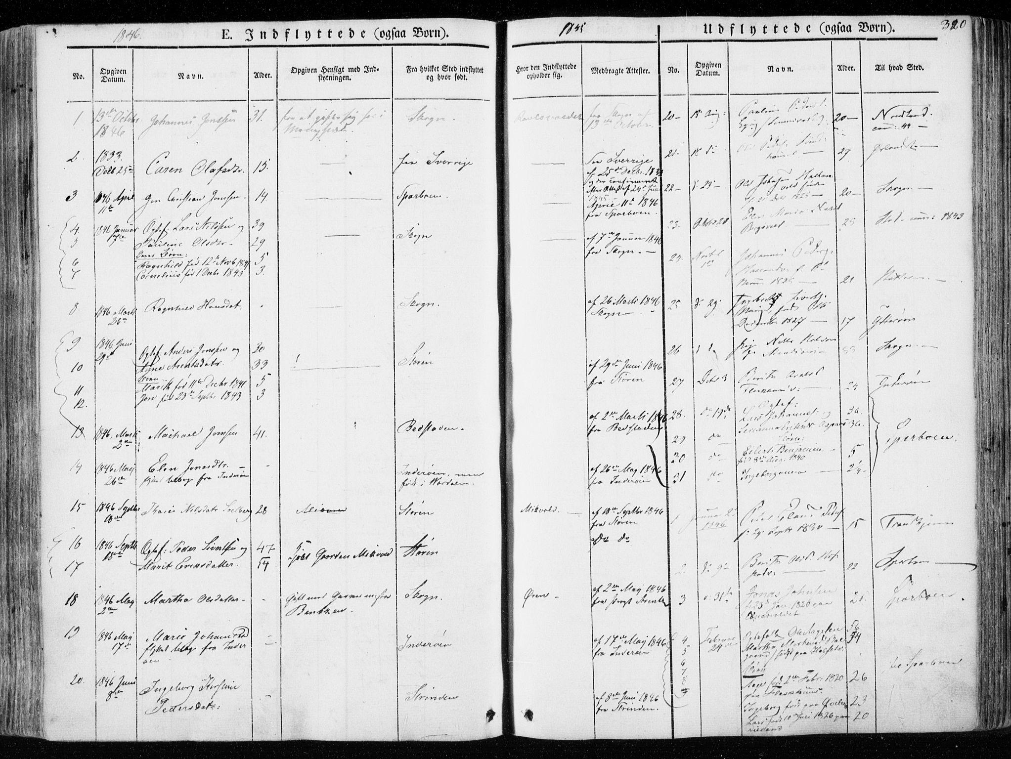 SAT, Ministerialprotokoller, klokkerbøker og fødselsregistre - Nord-Trøndelag, 723/L0239: Ministerialbok nr. 723A08, 1841-1851, s. 320