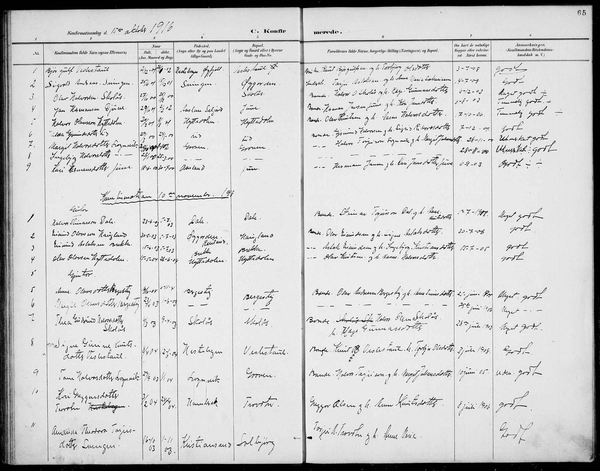 SAKO, Rauland kirkebøker, G/Gb/L0002: Klokkerbok nr. II 2, 1887-1937, s. 65