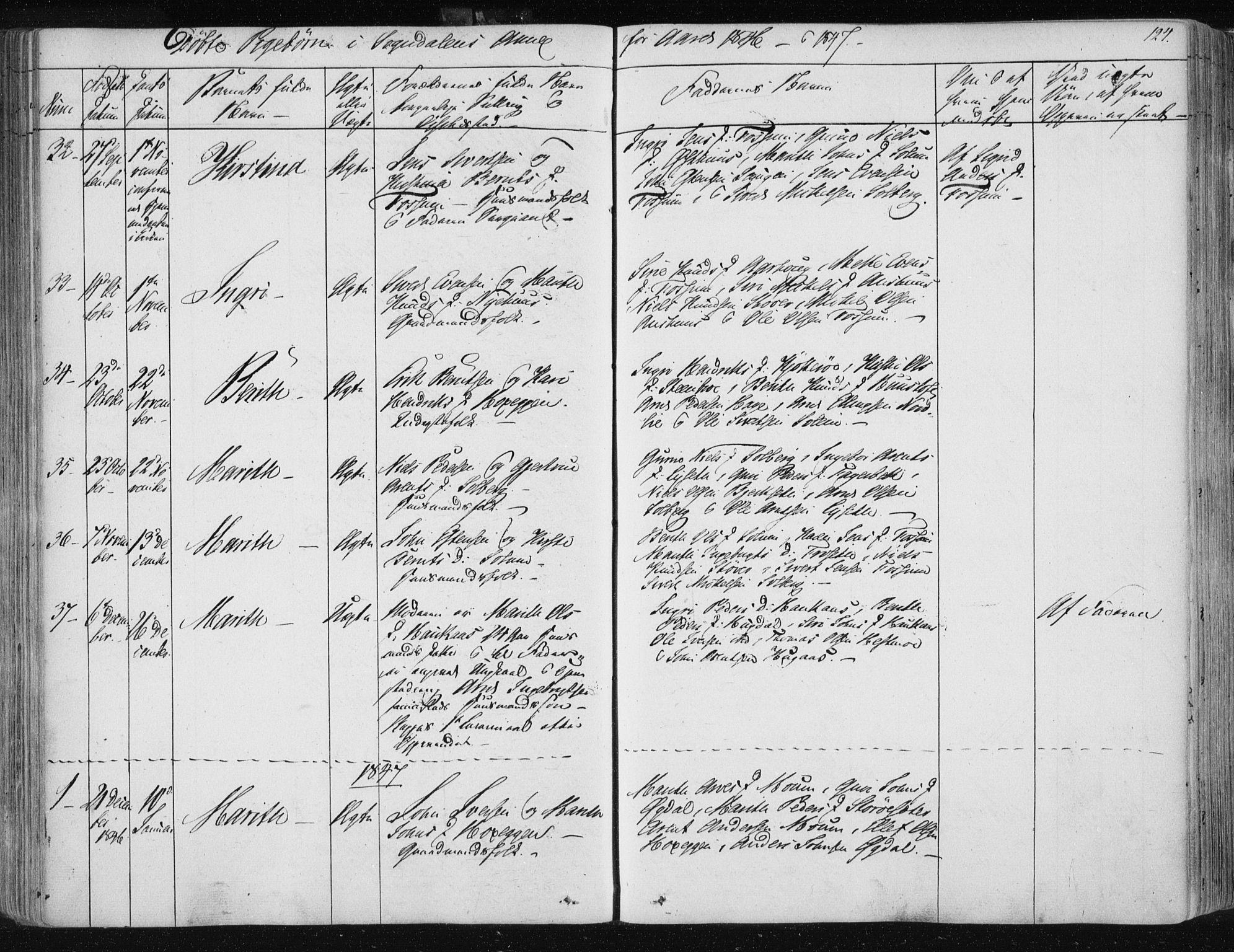 SAT, Ministerialprotokoller, klokkerbøker og fødselsregistre - Sør-Trøndelag, 687/L0999: Ministerialbok nr. 687A05 /3, 1843-1848, s. 124