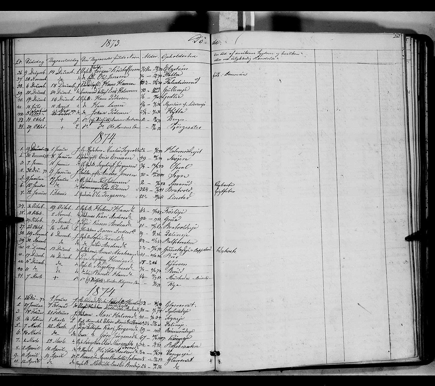 SAH, Jevnaker prestekontor, Ministerialbok nr. 7, 1858-1876, s. 262