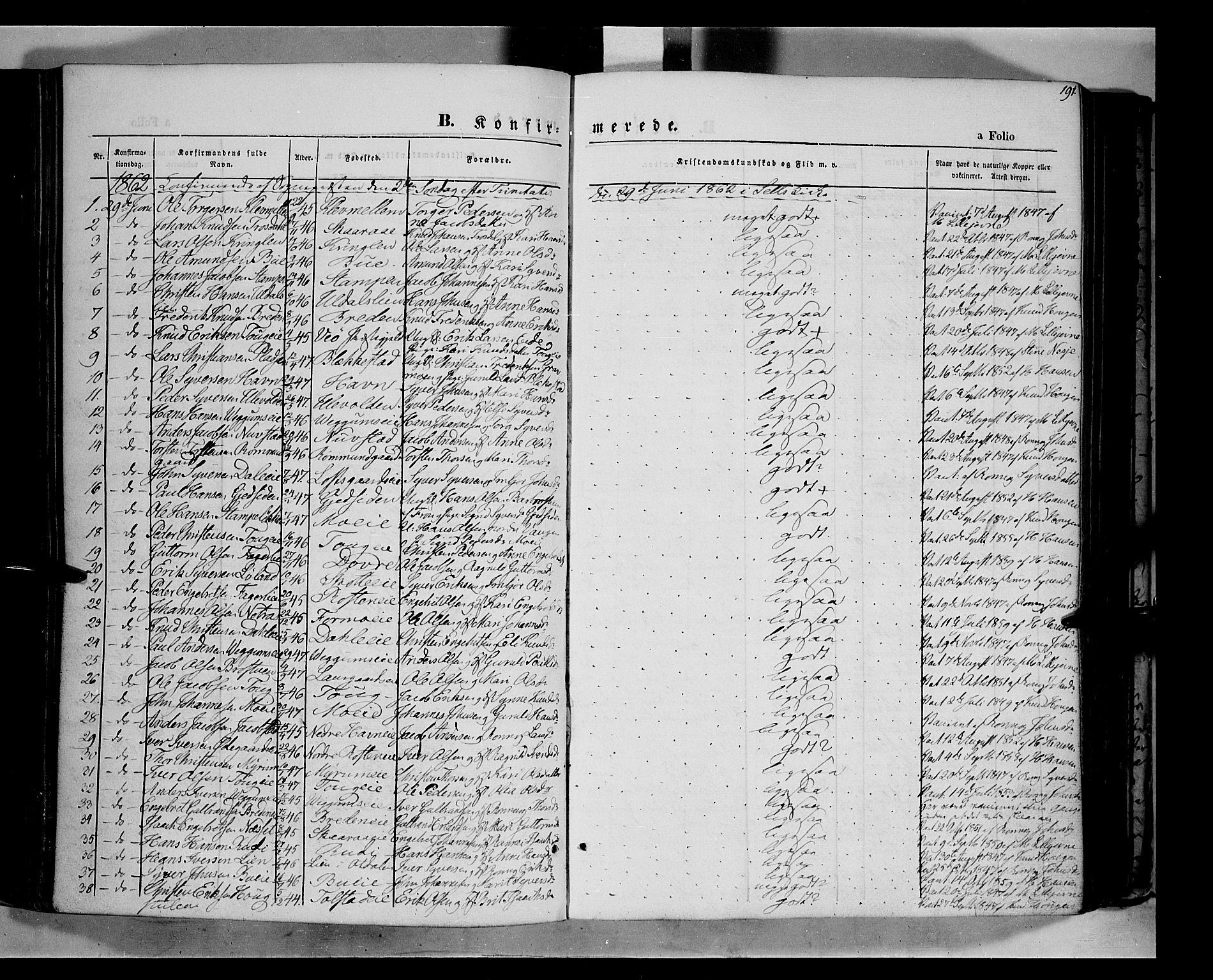 SAH, Vågå prestekontor, Ministerialbok nr. 6 /1, 1856-1872, s. 191