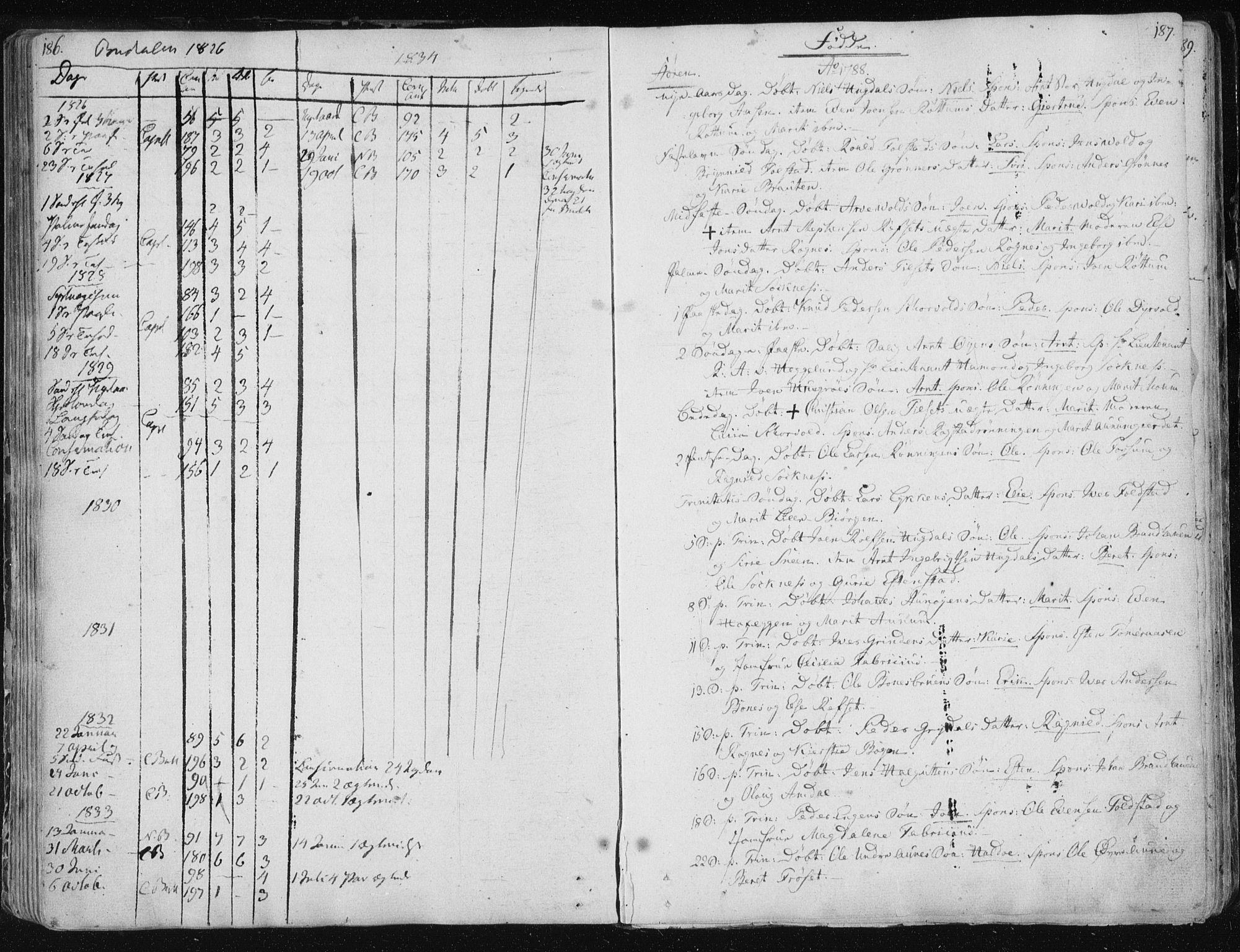 SAT, Ministerialprotokoller, klokkerbøker og fødselsregistre - Sør-Trøndelag, 687/L0992: Ministerialbok nr. 687A03 /1, 1788-1815, s. 186-187