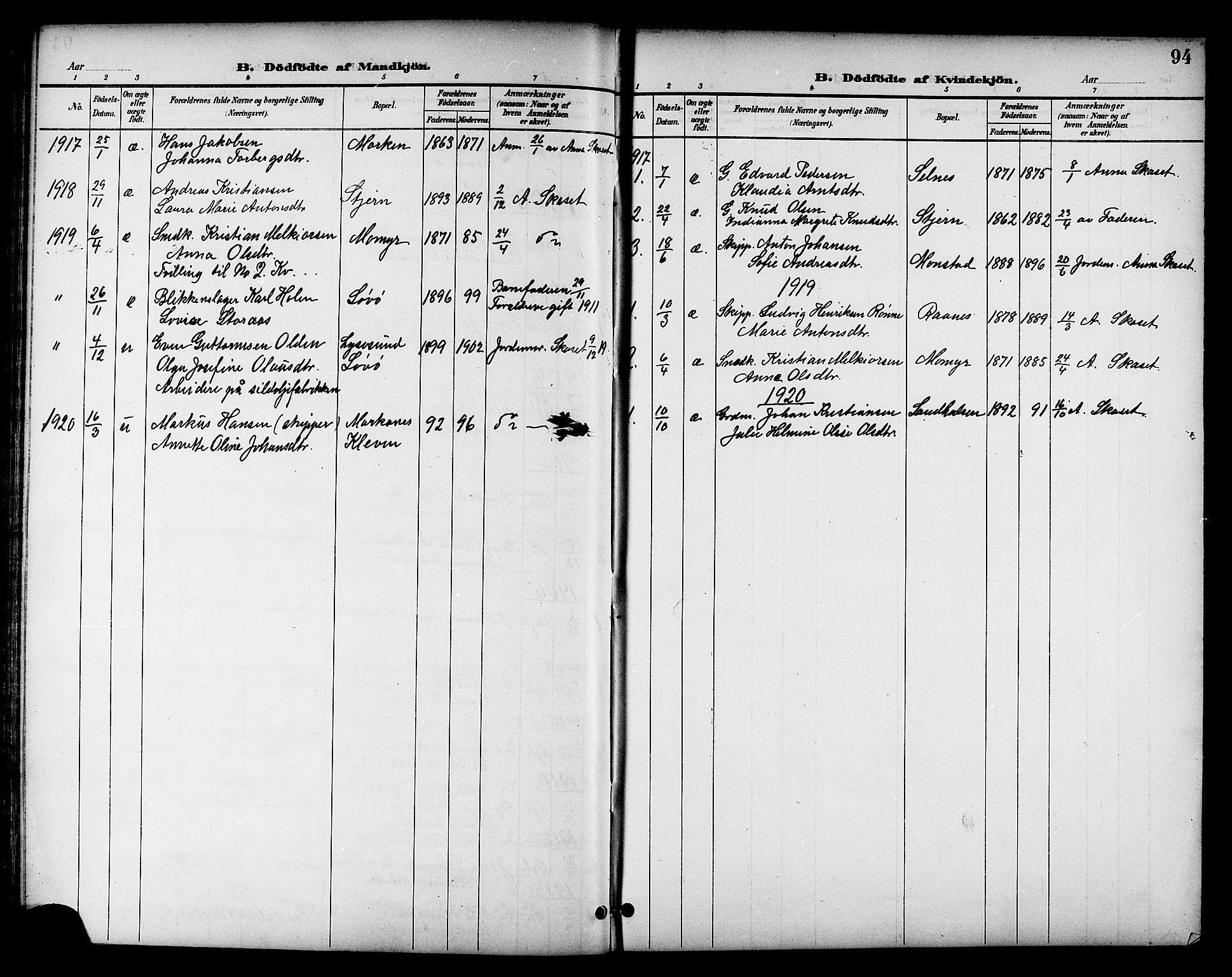 SAT, Ministerialprotokoller, klokkerbøker og fødselsregistre - Sør-Trøndelag, 655/L0688: Klokkerbok nr. 655C04, 1899-1922, s. 94