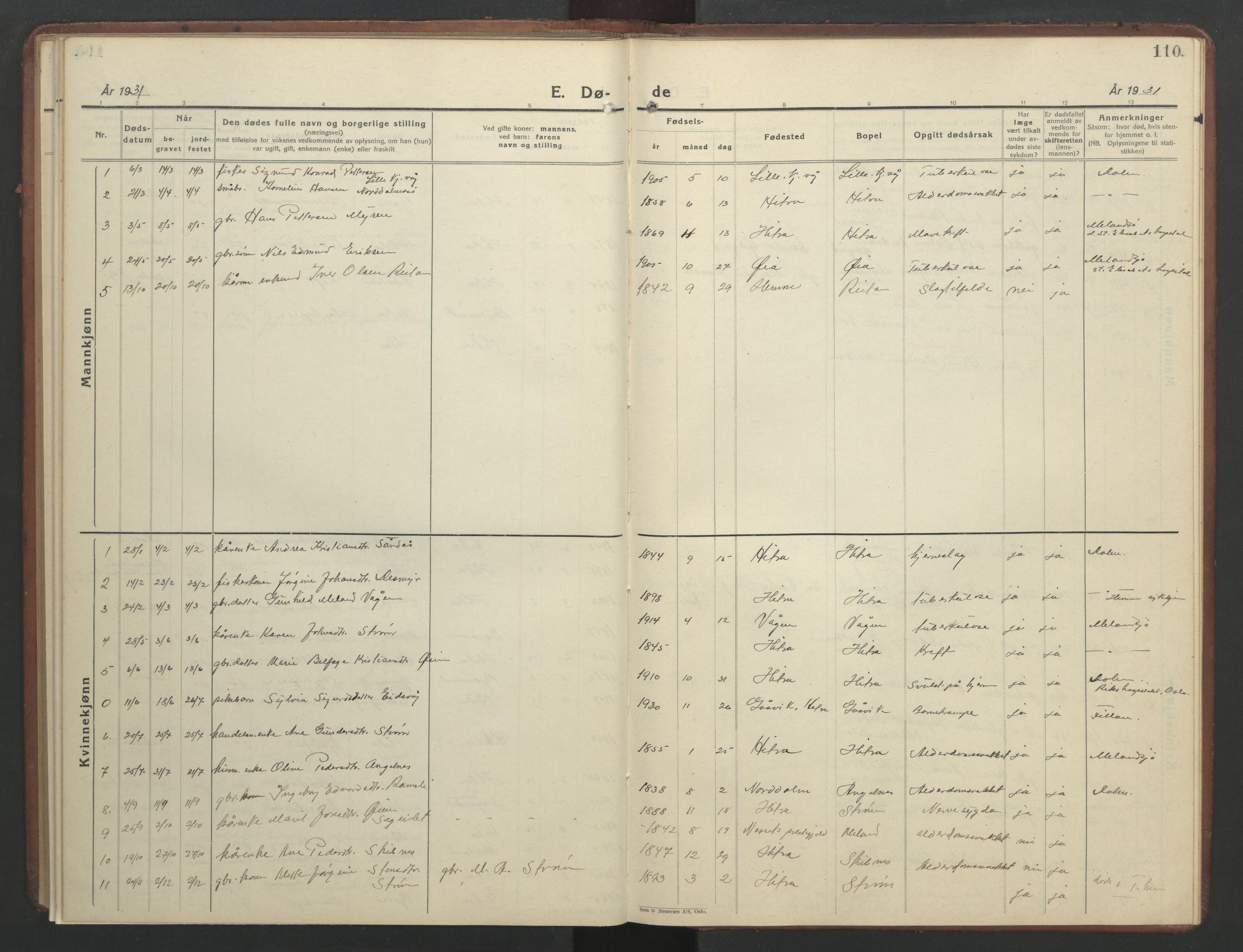 SAT, Ministerialprotokoller, klokkerbøker og fødselsregistre - Sør-Trøndelag, 634/L0544: Klokkerbok nr. 634C06, 1927-1948, s. 110