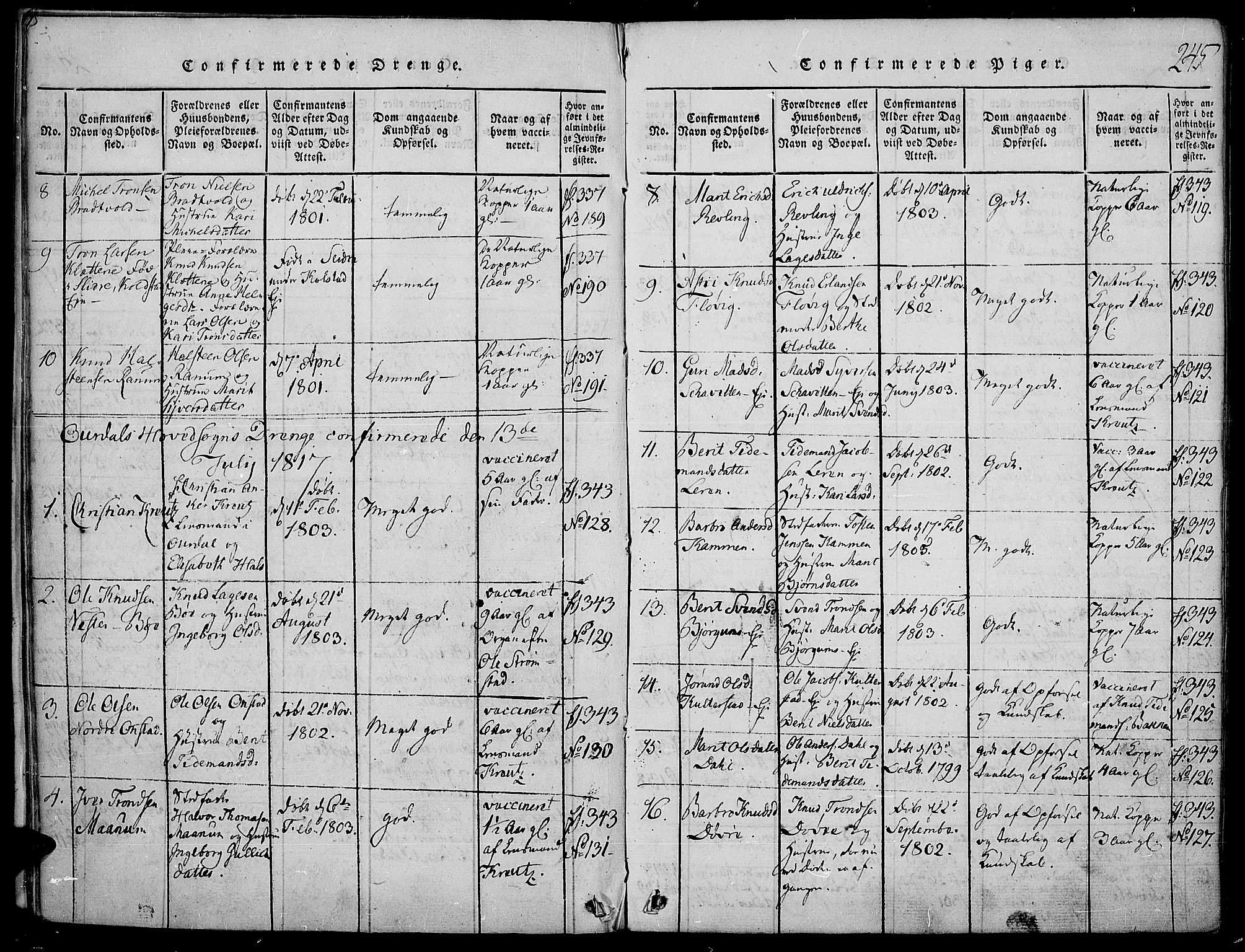 SAH, Nord-Aurdal prestekontor, Ministerialbok nr. 2, 1816-1828, s. 245