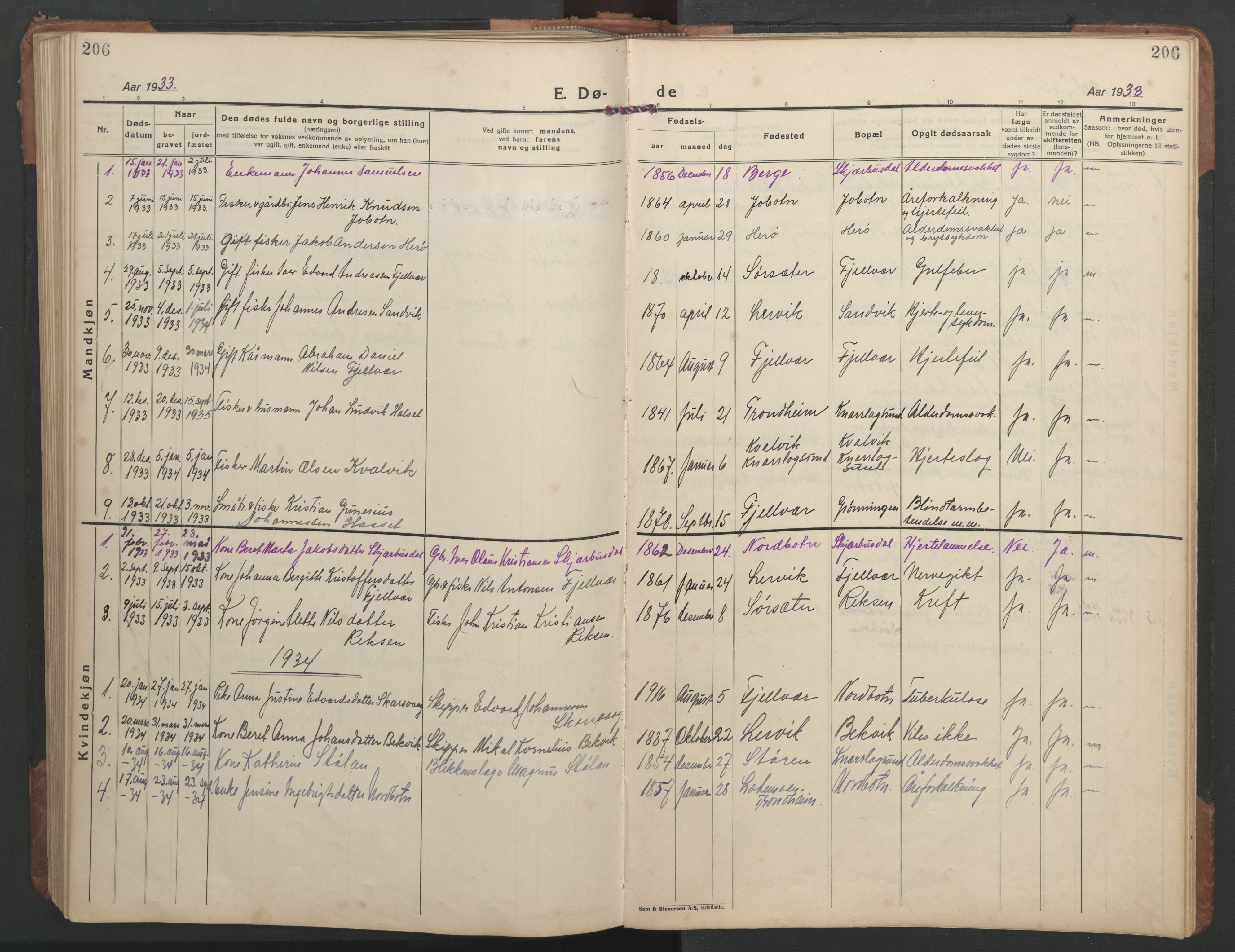 SAT, Ministerialprotokoller, klokkerbøker og fødselsregistre - Sør-Trøndelag, 638/L0569: Klokkerbok nr. 638C01, 1923-1961, s. 206