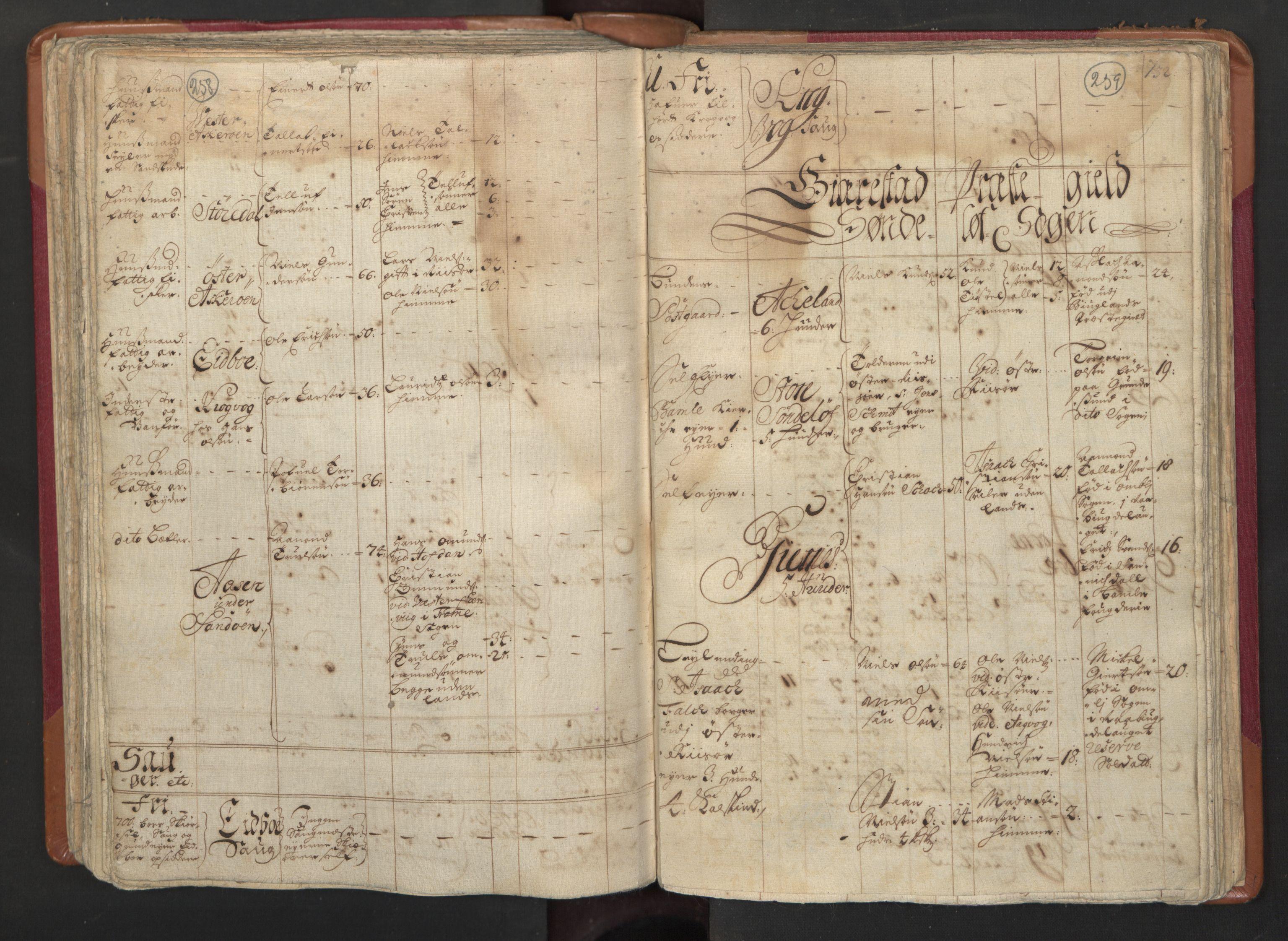 RA, Manntallet 1701, nr. 3: Nedenes fogderi, 1701, s. 258-259