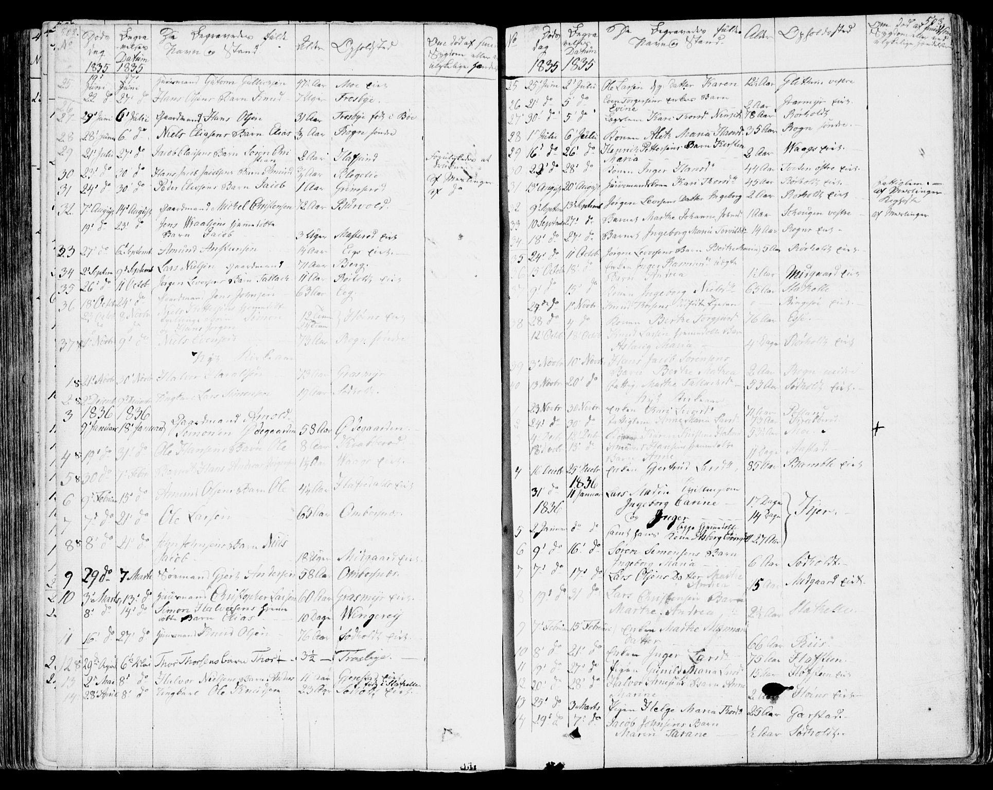 SAKO, Bamble kirkebøker, F/Fa/L0004: Ministerialbok nr. I 4, 1834-1853, s. 502-503