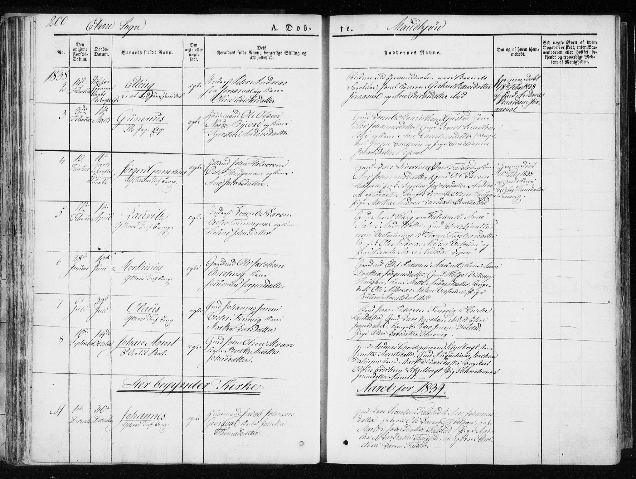 SAT, Ministerialprotokoller, klokkerbøker og fødselsregistre - Nord-Trøndelag, 717/L0154: Ministerialbok nr. 717A06 /2, 1836-1849, s. 200