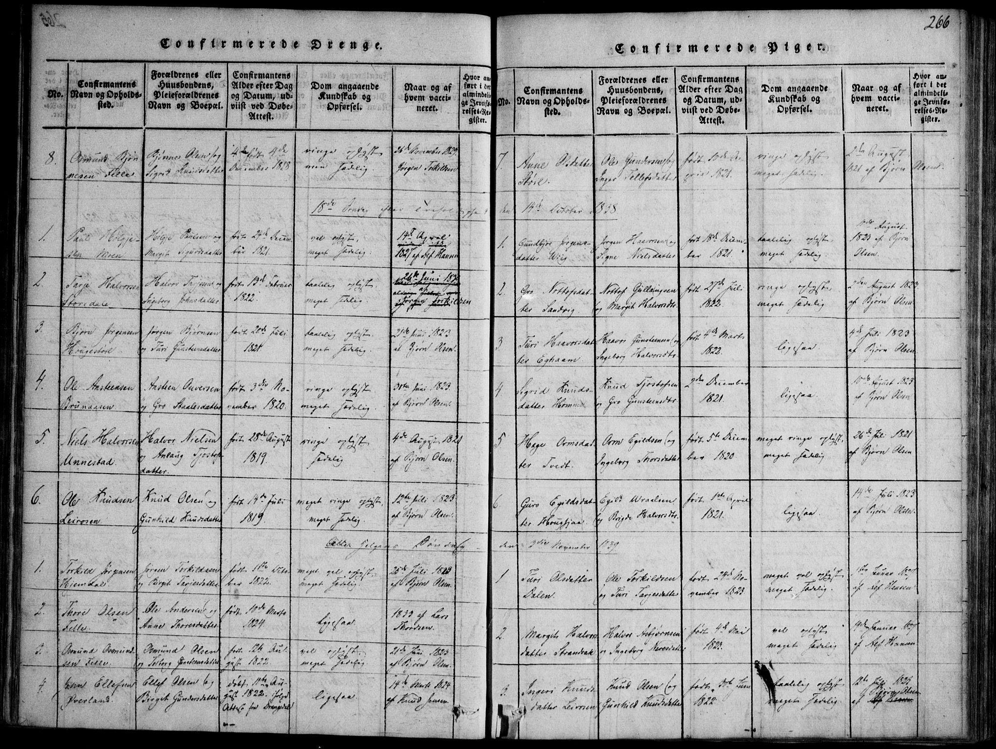SAKO, Nissedal kirkebøker, F/Fb/L0001: Ministerialbok nr. II 1, 1814-1845, s. 266
