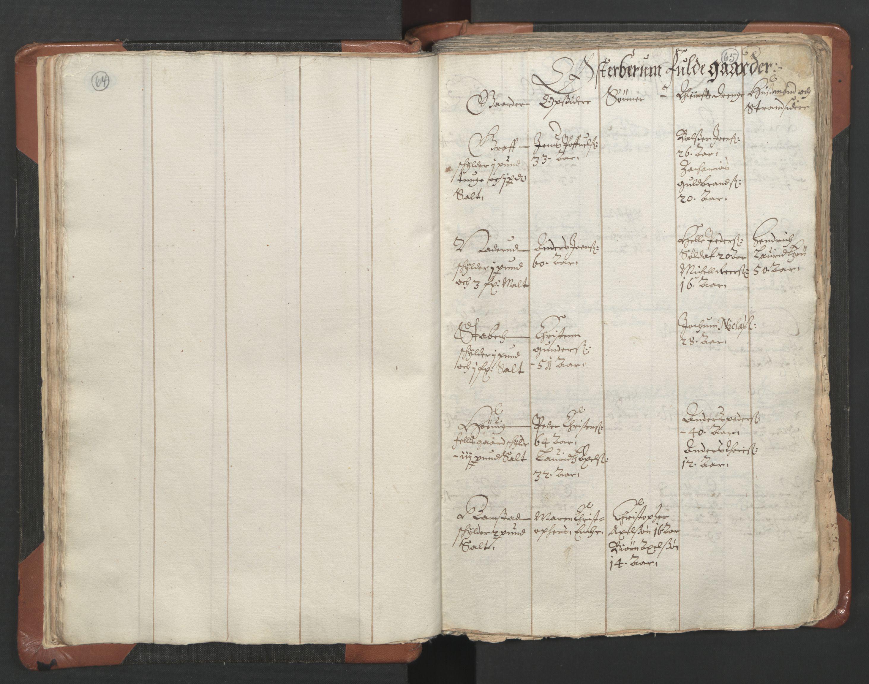 RA, Sogneprestenes manntall 1664-1666, nr. 9: Bragernes prosti, 1664-1666, s. 64-65