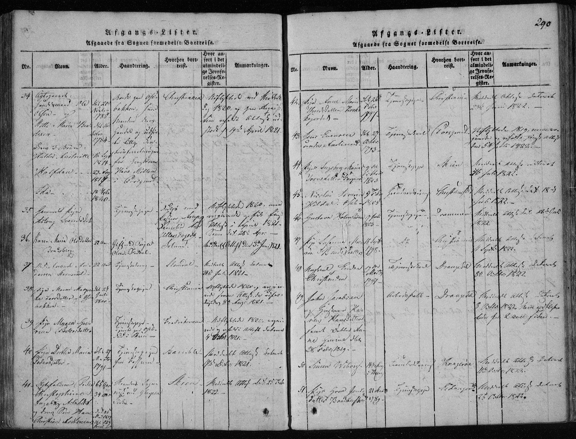 SAKO, Gjerpen kirkebøker, F/Fa/L0004: Ministerialbok nr. 4, 1814-1823, s. 290