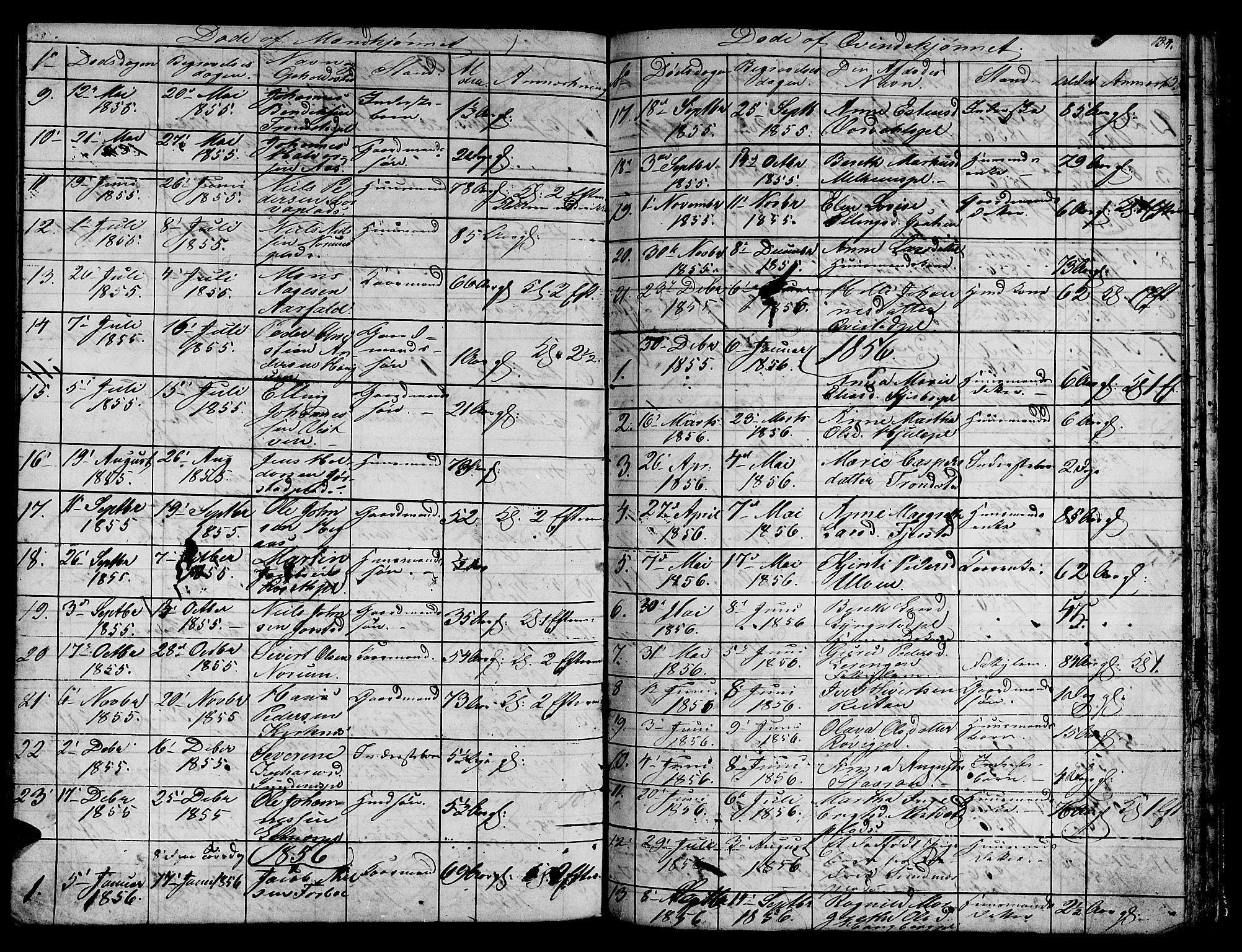 SAT, Ministerialprotokoller, klokkerbøker og fødselsregistre - Nord-Trøndelag, 730/L0299: Klokkerbok nr. 730C02, 1849-1871, s. 154