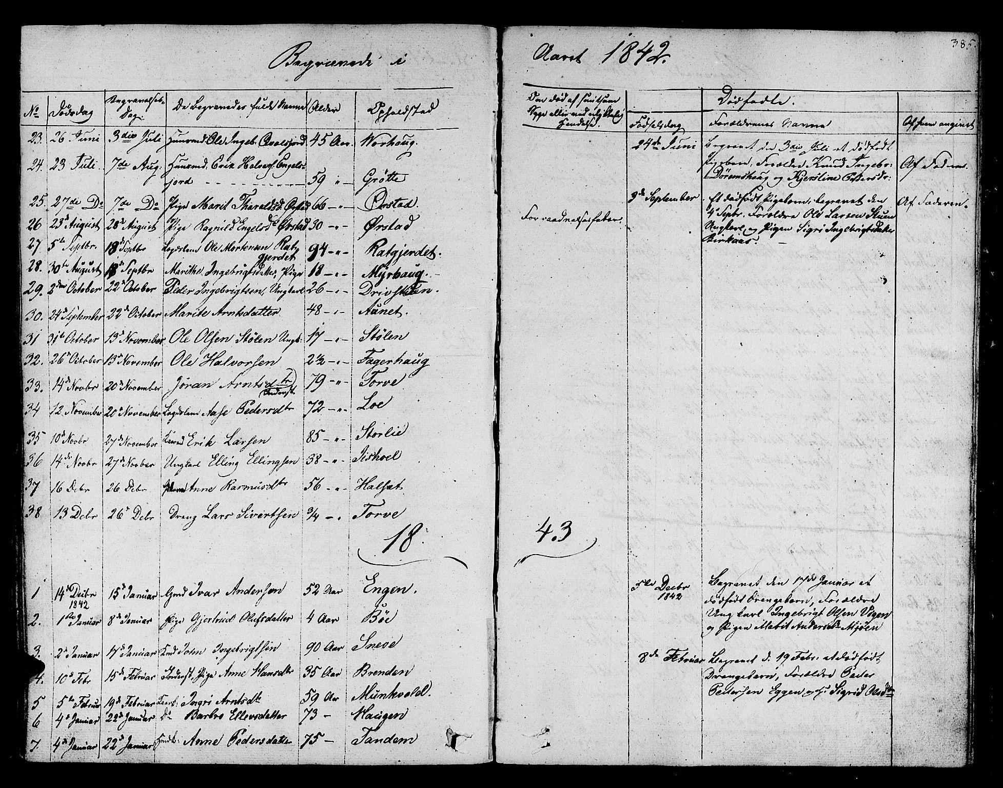 SAT, Ministerialprotokoller, klokkerbøker og fødselsregistre - Sør-Trøndelag, 678/L0897: Ministerialbok nr. 678A06-07, 1821-1847, s. 385
