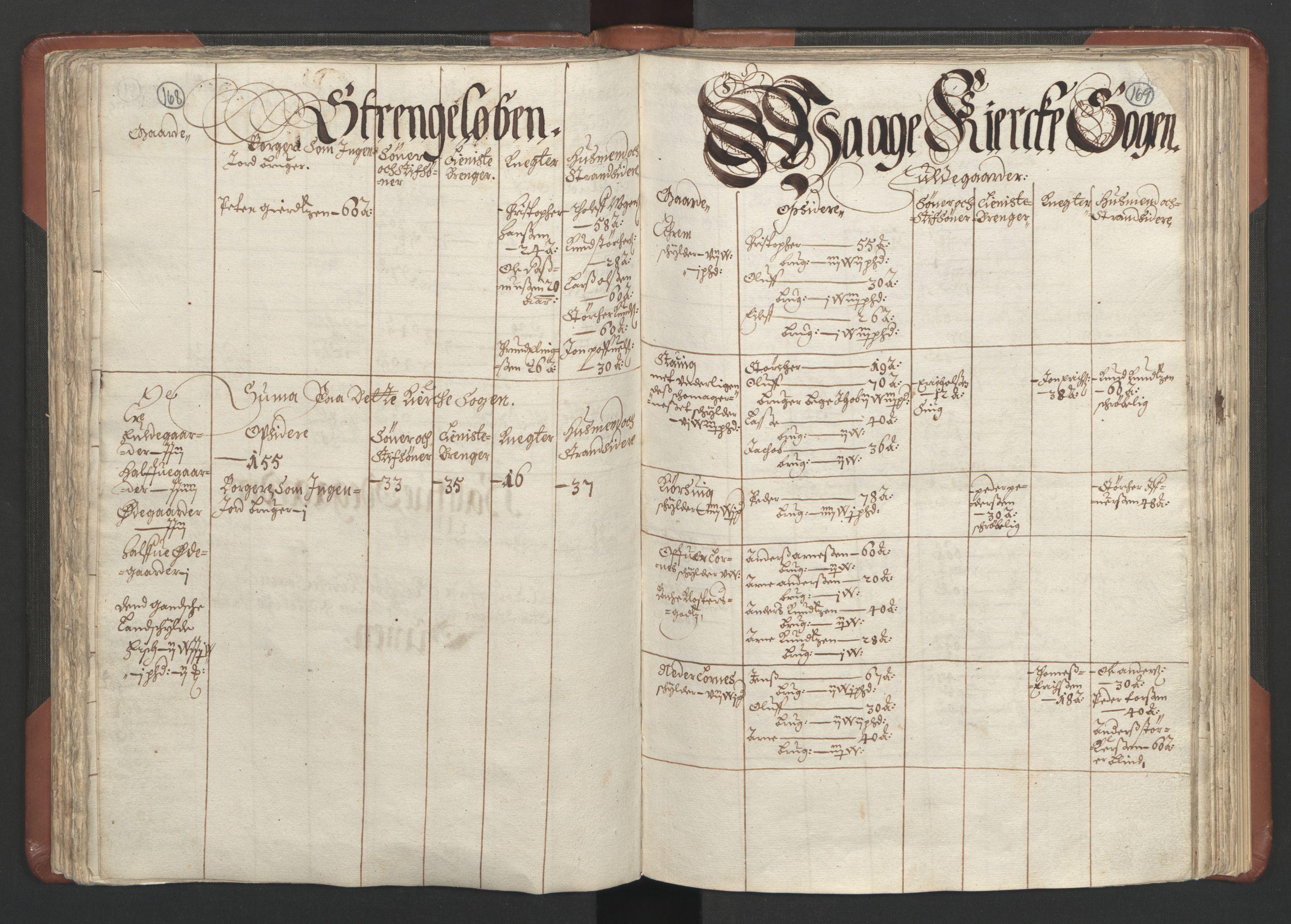 RA, Fogdenes og sorenskrivernes manntall 1664-1666, nr. 16: Romsdal fogderi og Sunnmøre fogderi, 1664-1665, s. 168-169