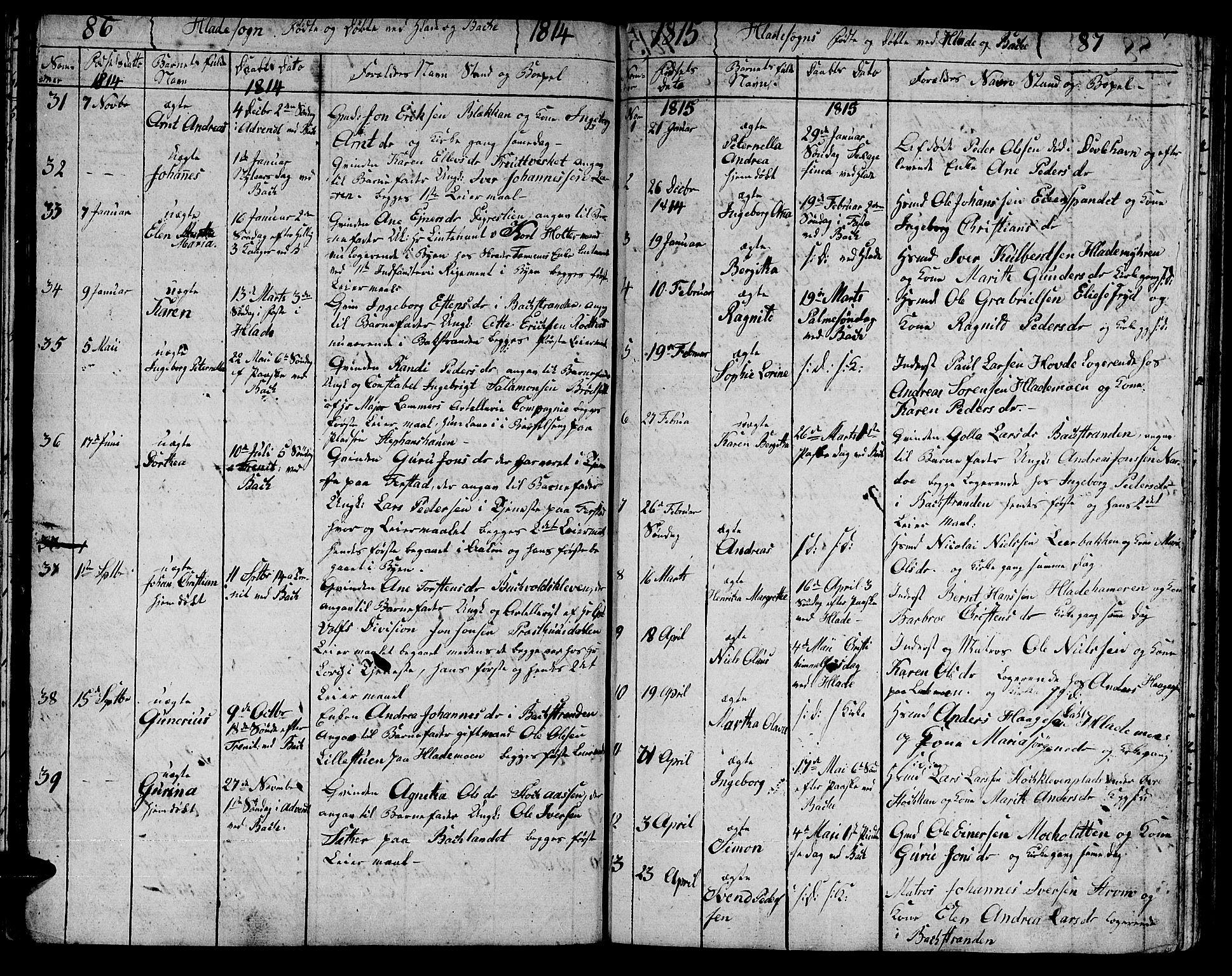 SAT, Ministerialprotokoller, klokkerbøker og fødselsregistre - Sør-Trøndelag, 606/L0306: Klokkerbok nr. 606C02, 1797-1829, s. 86-87