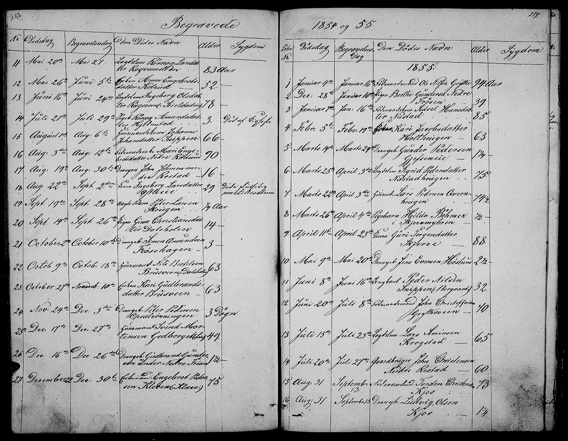 SAH, Gausdal prestekontor, Klokkerbok nr. 3, 1829-1864, s. 253-254