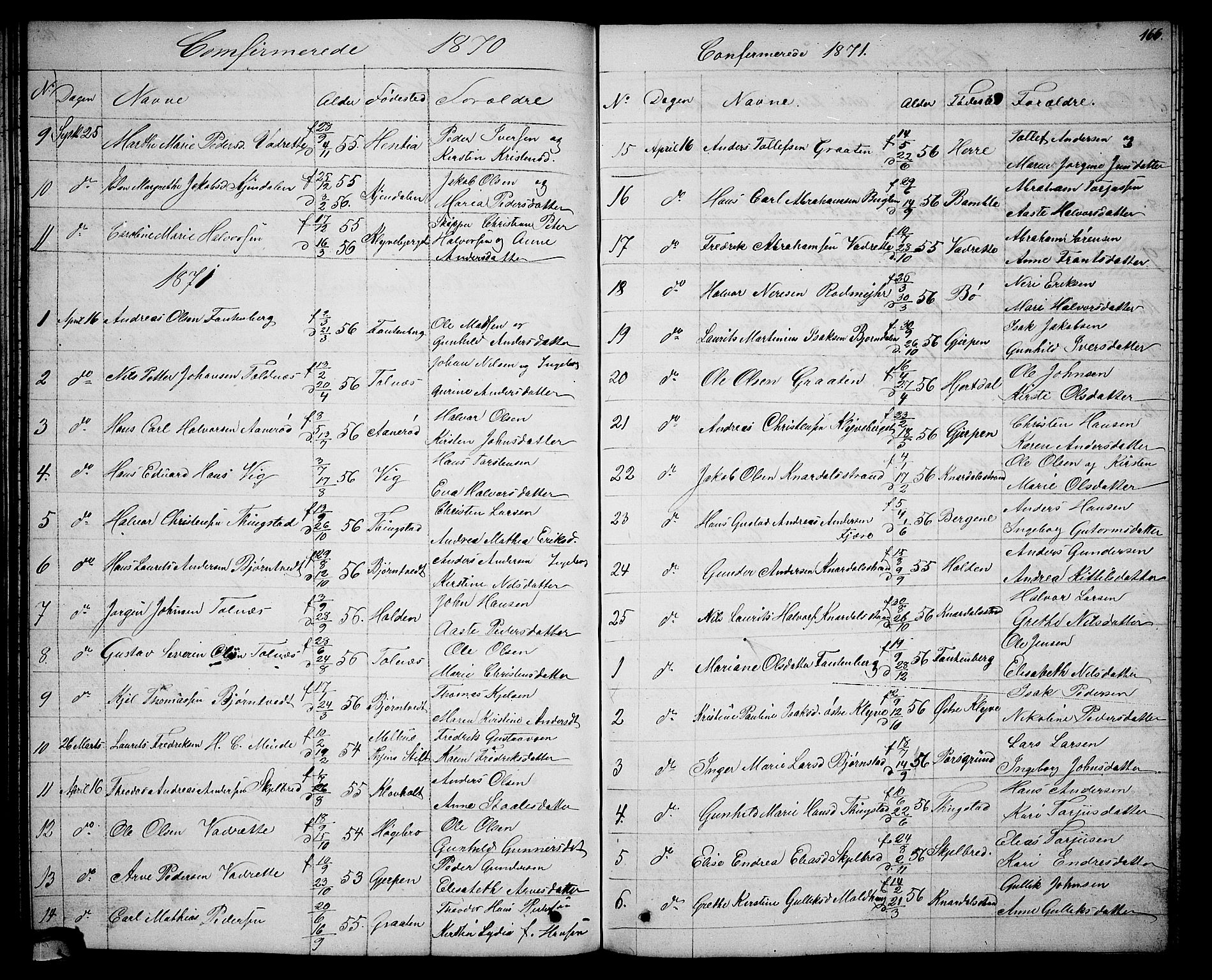 SAKO, Solum kirkebøker, G/Ga/L0004: Klokkerbok nr. I 4, 1859-1876, s. 166