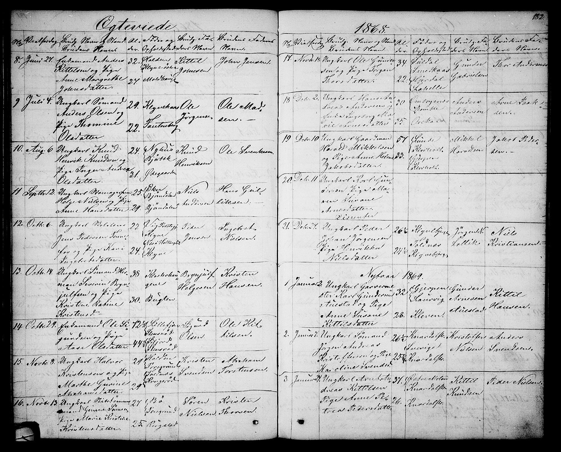 SAKO, Solum kirkebøker, G/Ga/L0004: Klokkerbok nr. I 4, 1859-1876, s. 182