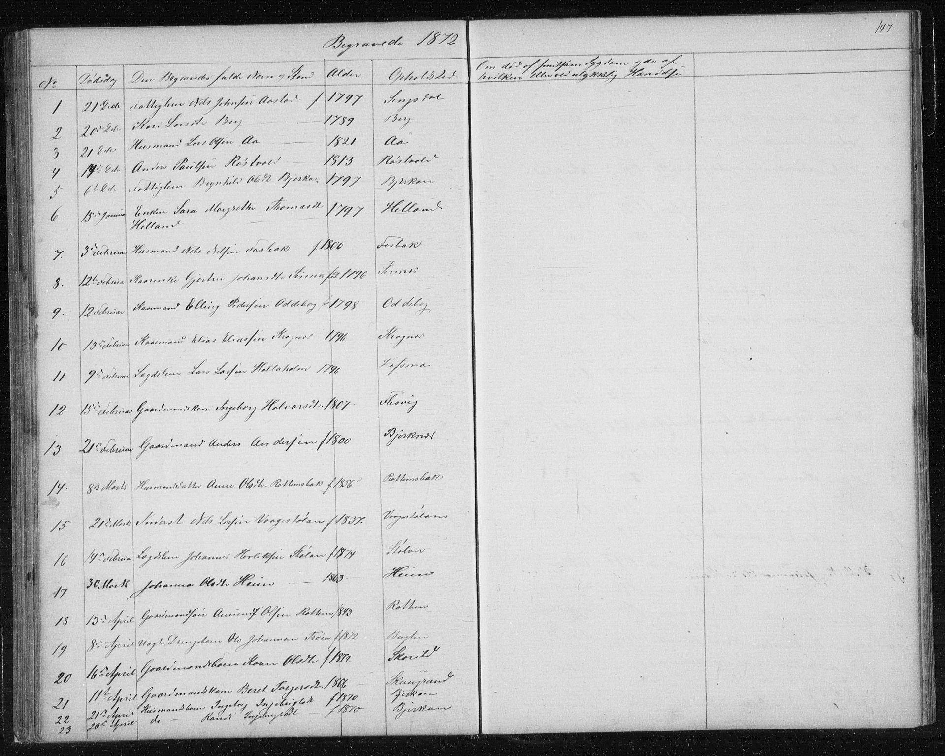 SAT, Ministerialprotokoller, klokkerbøker og fødselsregistre - Sør-Trøndelag, 630/L0503: Klokkerbok nr. 630C01, 1869-1878, s. 147
