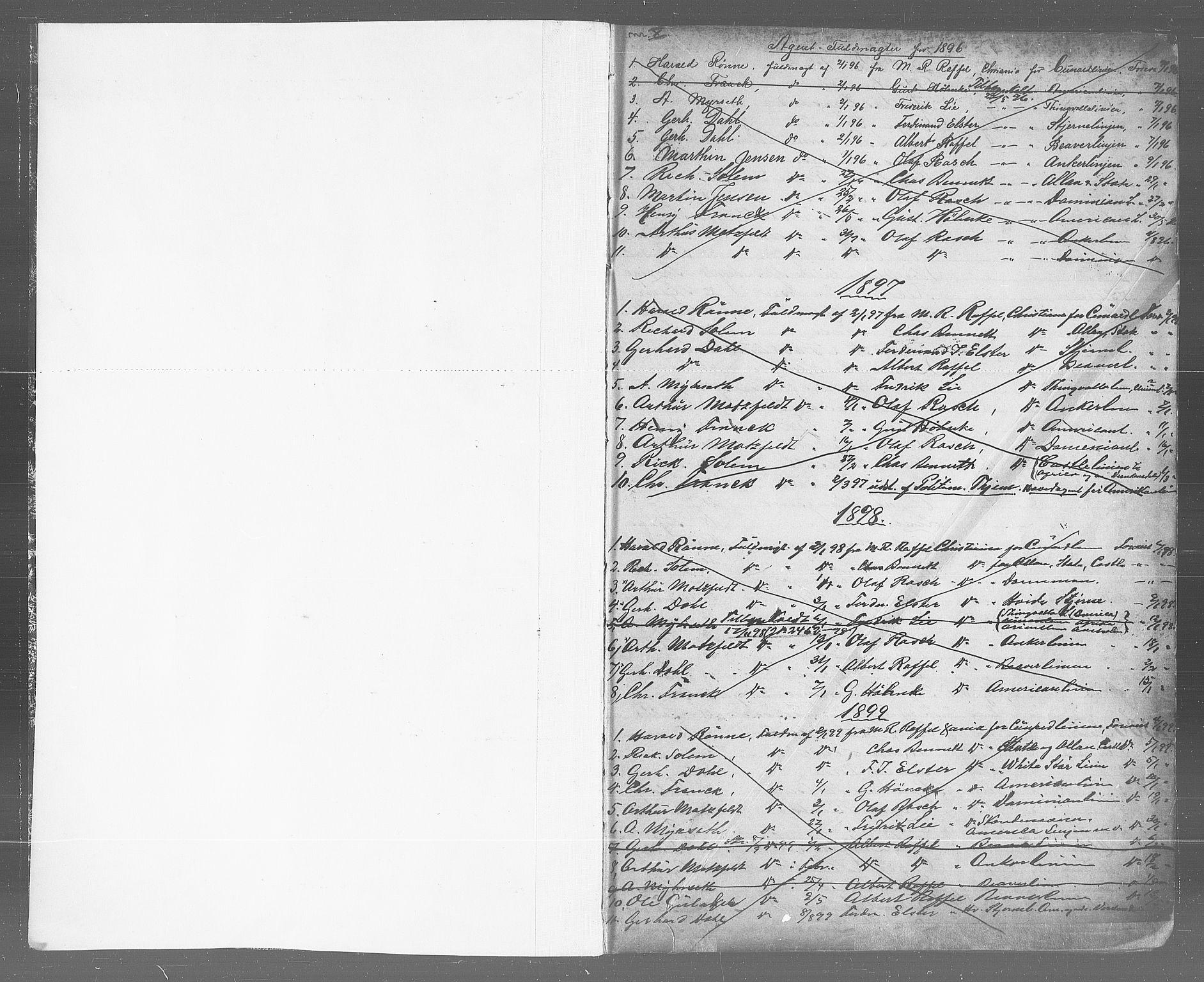 SAT, Trondheim politikammer, 32/L0011: Emigrantprotokoll X 23.09-11.06, 1895-1902