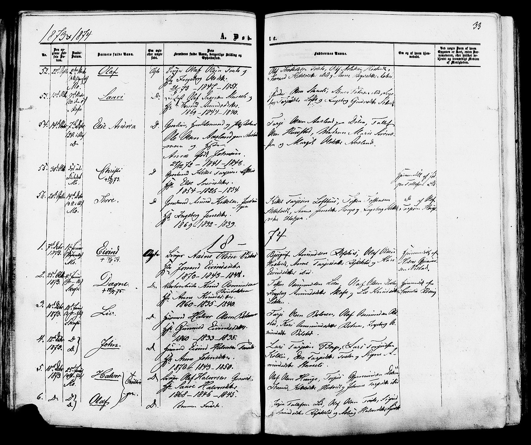 SAKO, Mo kirkebøker, F/Fa/L0006: Ministerialbok nr. I 6, 1865-1885, s. 33