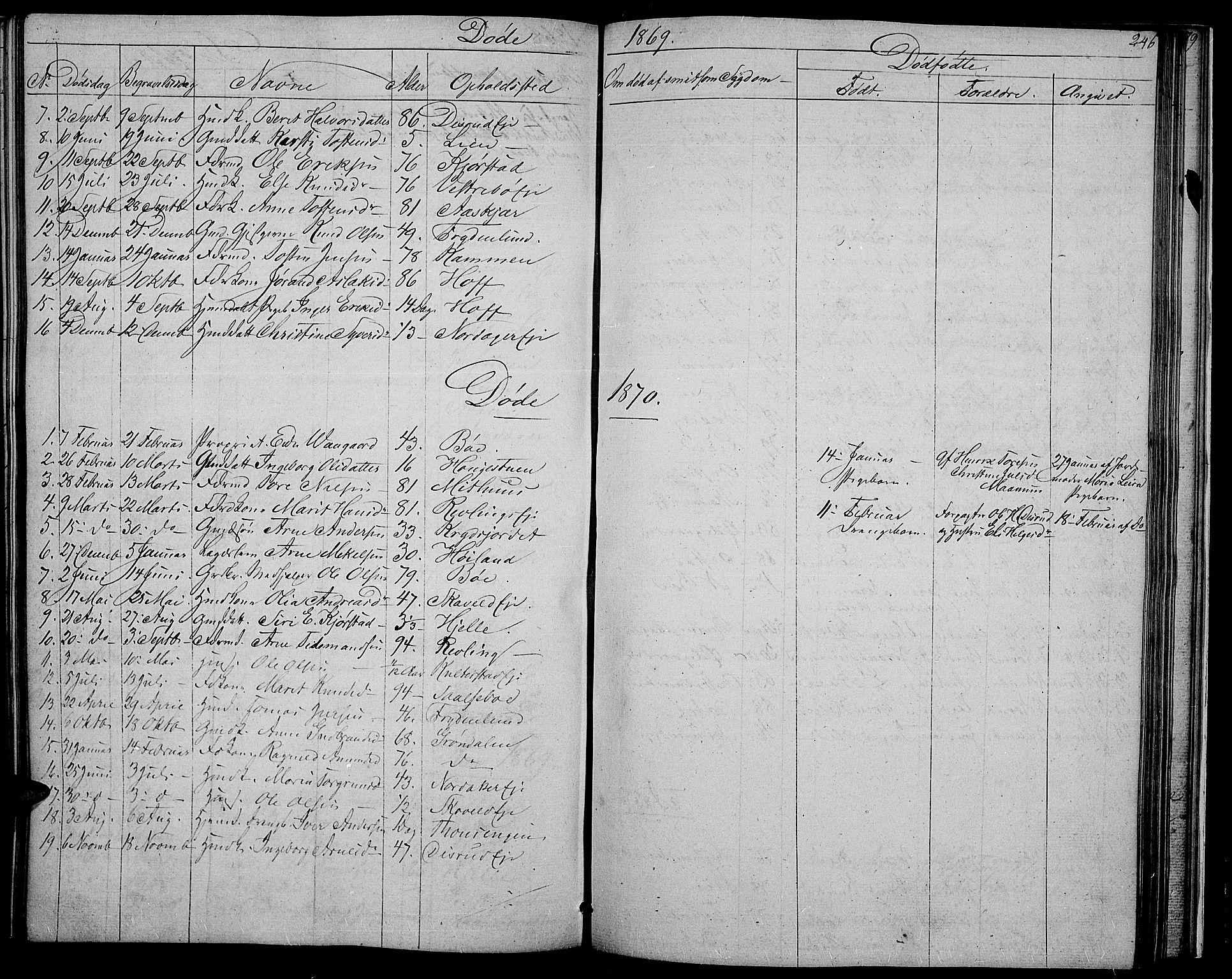 SAH, Nord-Aurdal prestekontor, Klokkerbok nr. 2, 1842-1877, s. 246