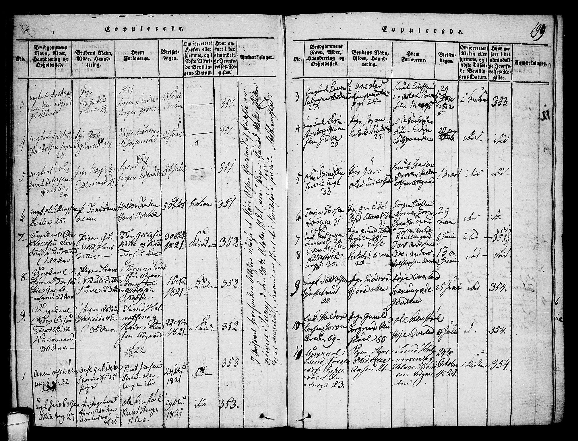 SAKO, Seljord kirkebøker, F/Fa/L0010: Ministerialbok nr. I 10, 1815-1831, s. 199
