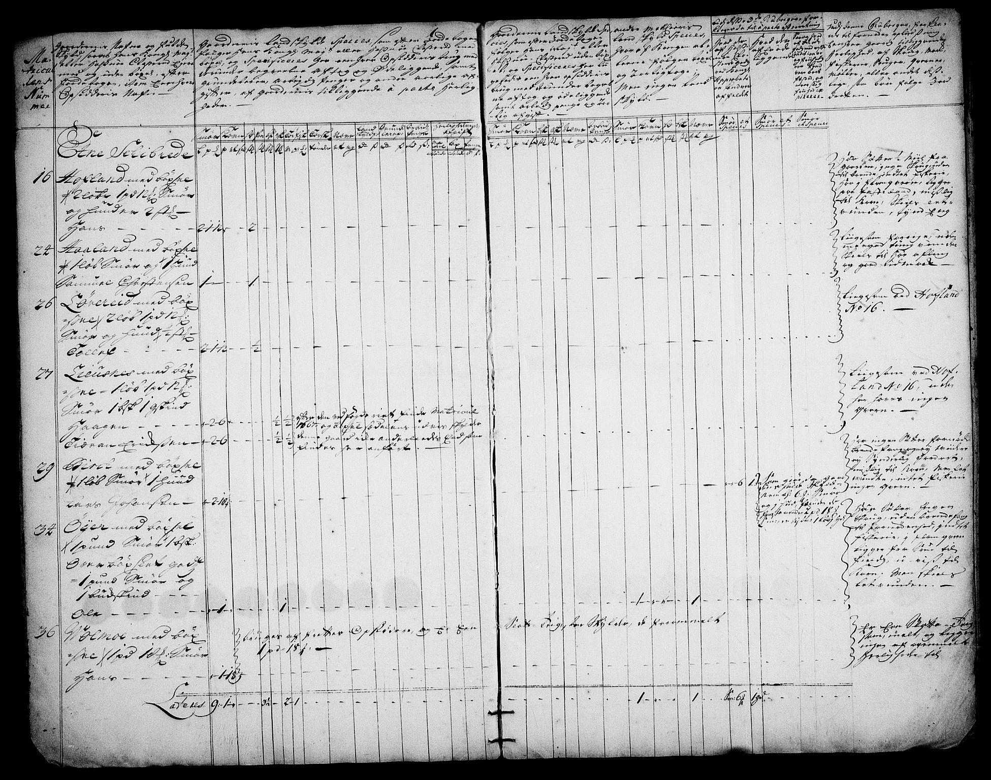 RA, Rentekammeret inntil 1814, Realistisk ordnet avdeling, On/L0003: [Jj 4]: Kommisjonsforretning over Vilhelm Hanssøns forpaktning av Halsnøy klosters gods, 1721-1729, s. 175