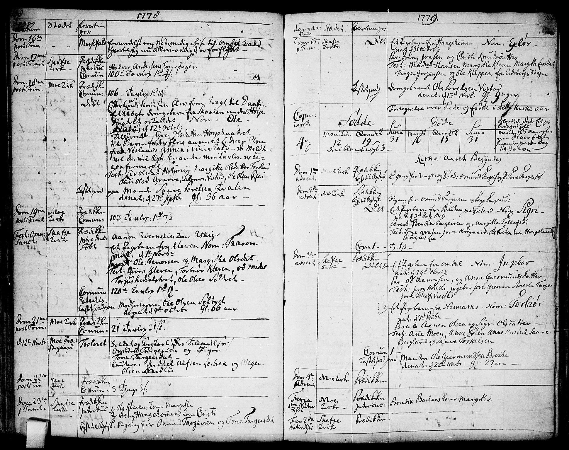 SAKO, Mo kirkebøker, F/Fa/L0002: Ministerialbok nr. I 2, 1766-1799, s. 108-109