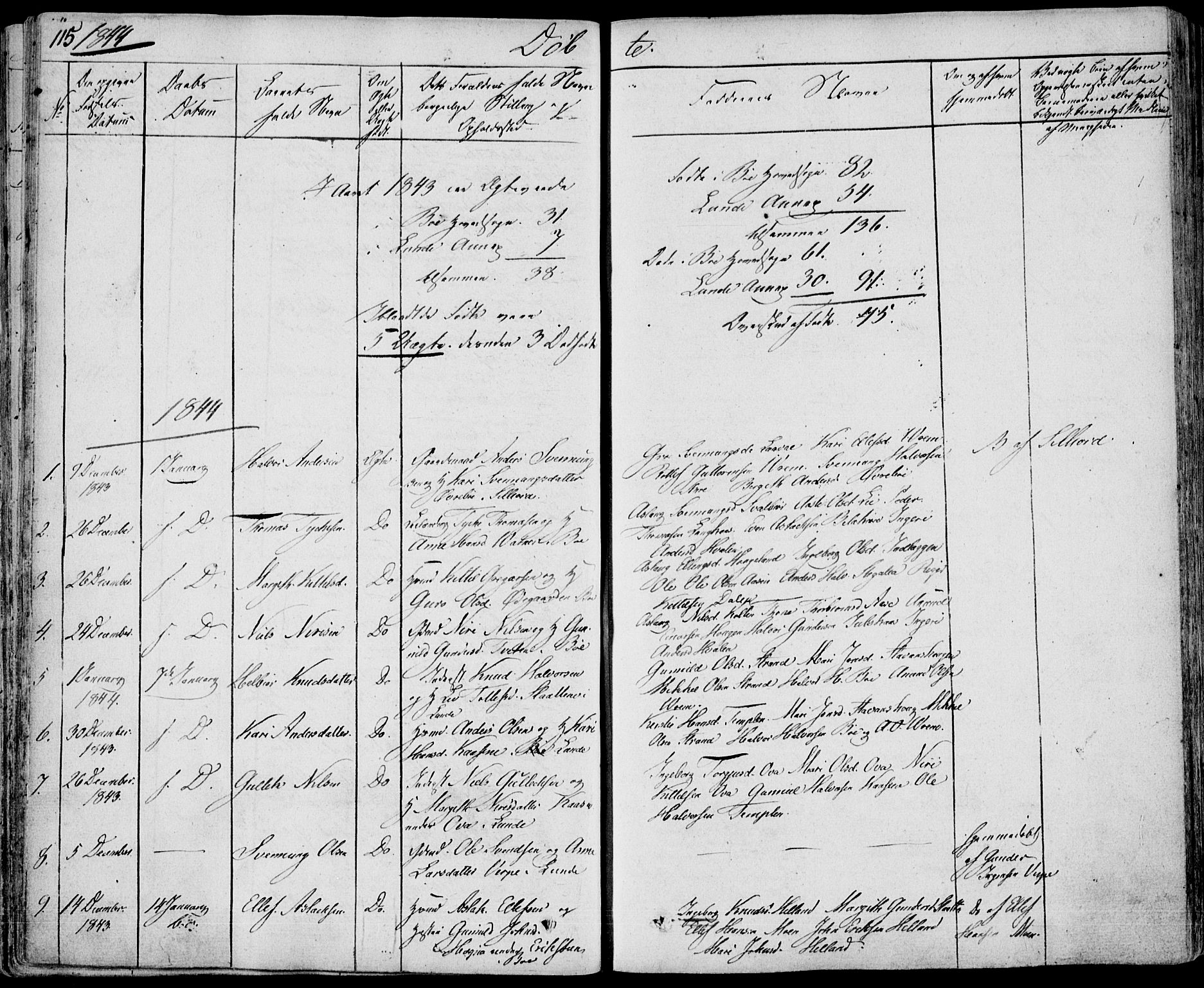 SAKO, Bø kirkebøker, F/Fa/L0007: Ministerialbok nr. 7, 1831-1848, s. 115