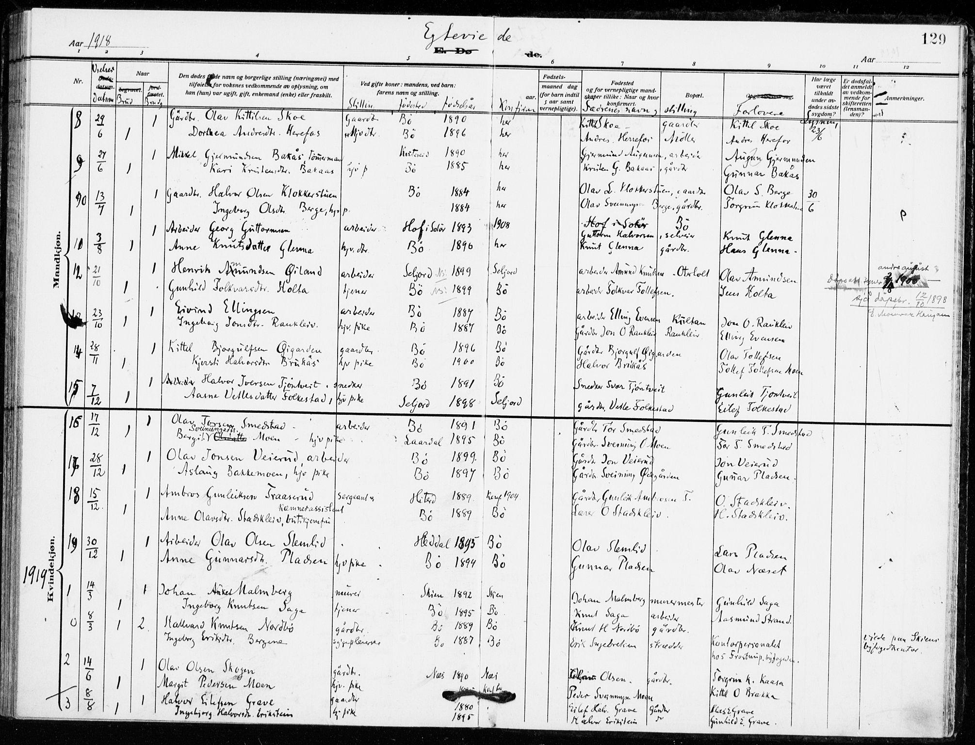 SAKO, Bø kirkebøker, F/Fa/L0013: Ministerialbok nr. 13, 1909-1921, s. 129