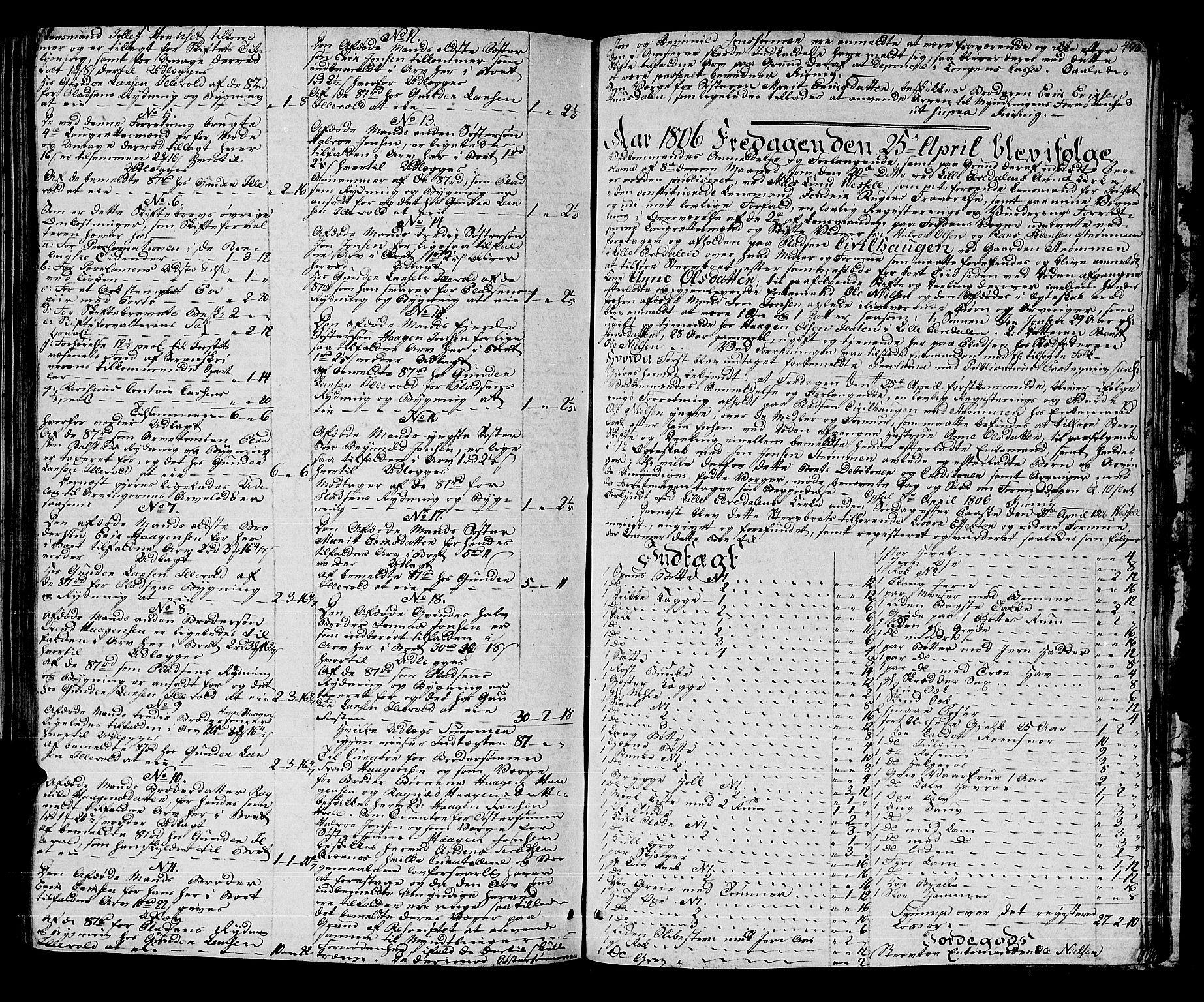 SAH, Østerdalen sorenskriveri, J/Ja/L0009: Skifteprotokoll, 1803-1806, s. 452b-453a