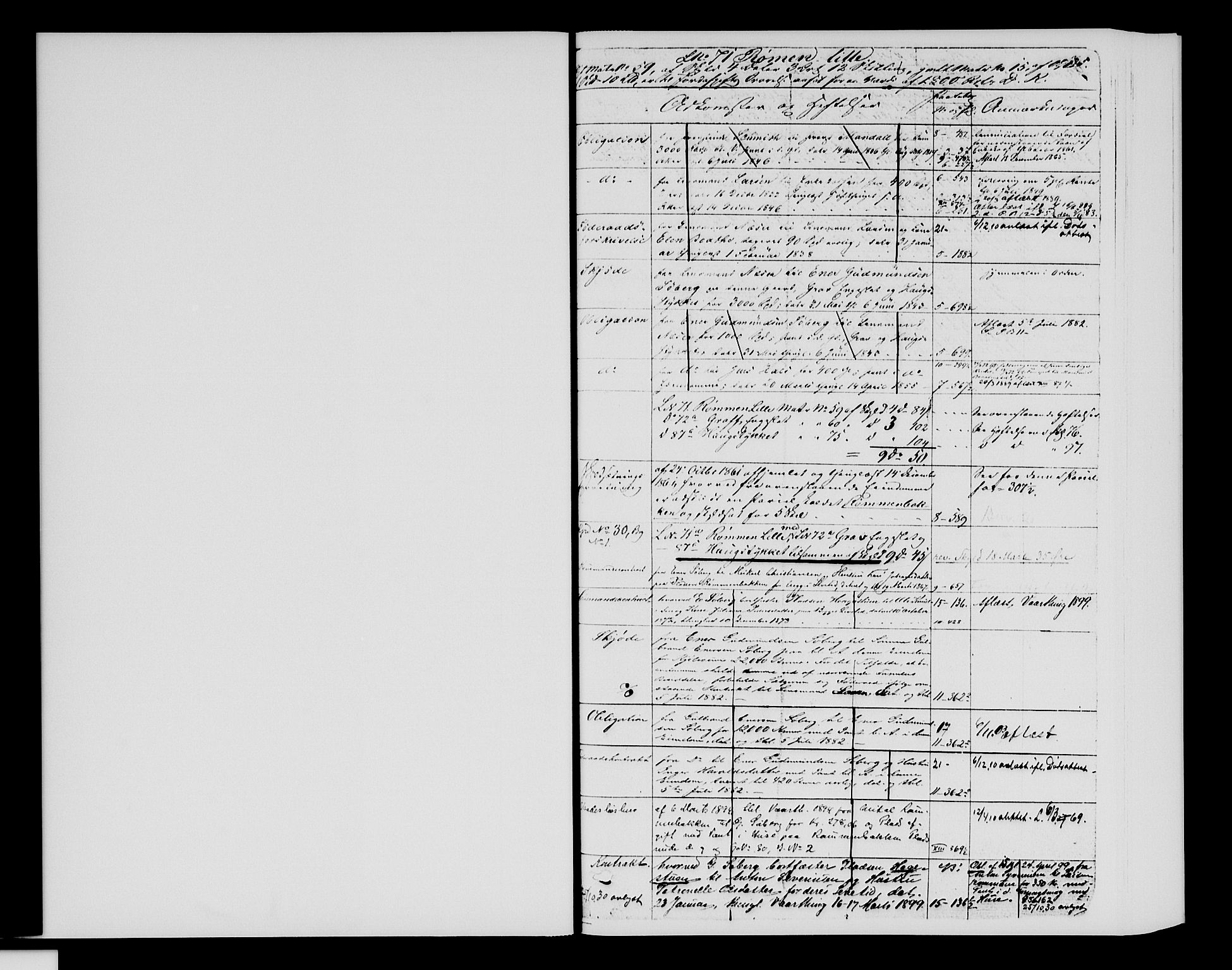 SAH, Sør-Hedmark sorenskriveri, H/Ha/Hac/Hacc/L0001: Panteregister nr. 3.1, 1855-1943, s. 74