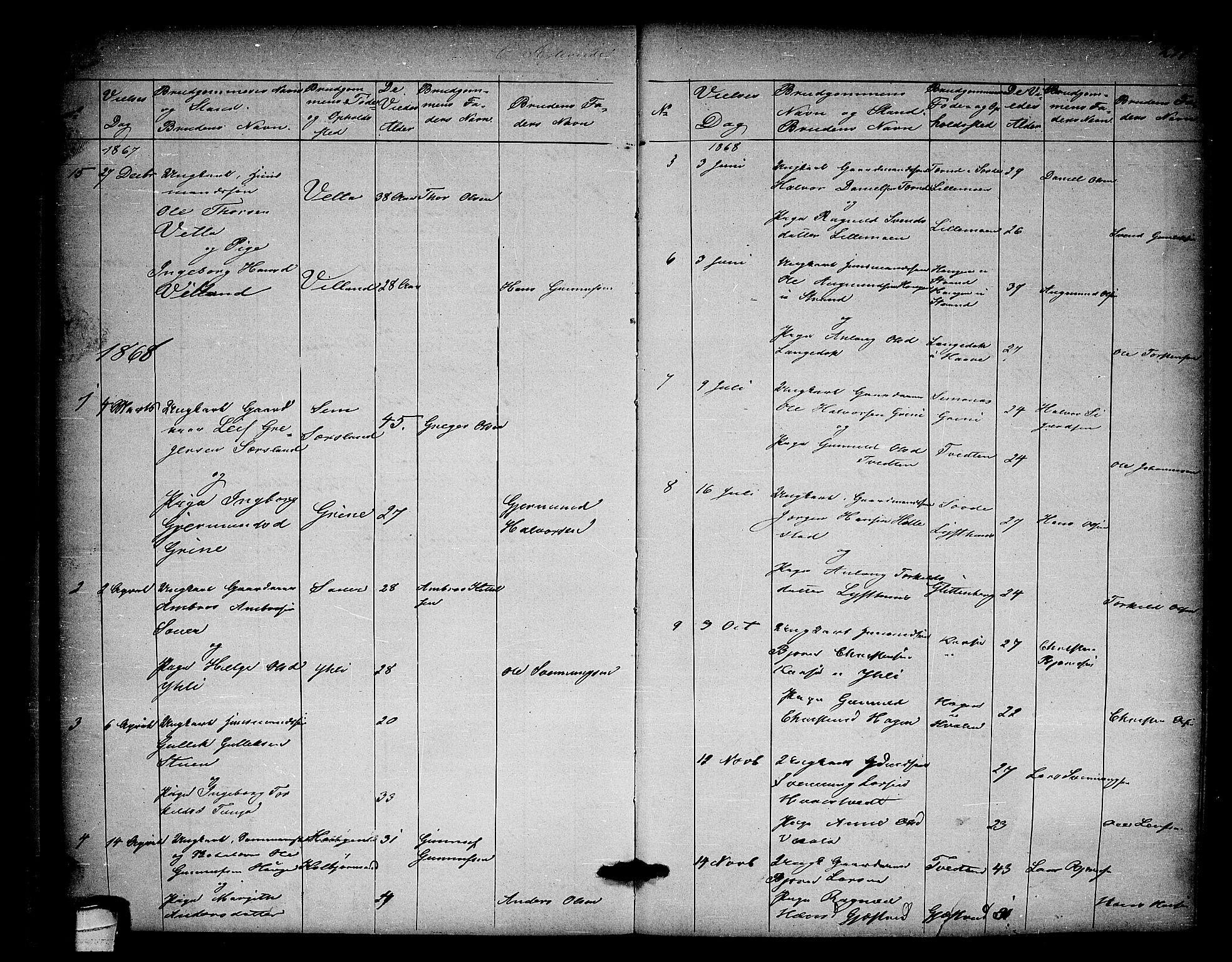 SAKO, Heddal kirkebøker, G/Ga/L0001: Klokkerbok nr. I 1, 1866-1878, s. 298-299