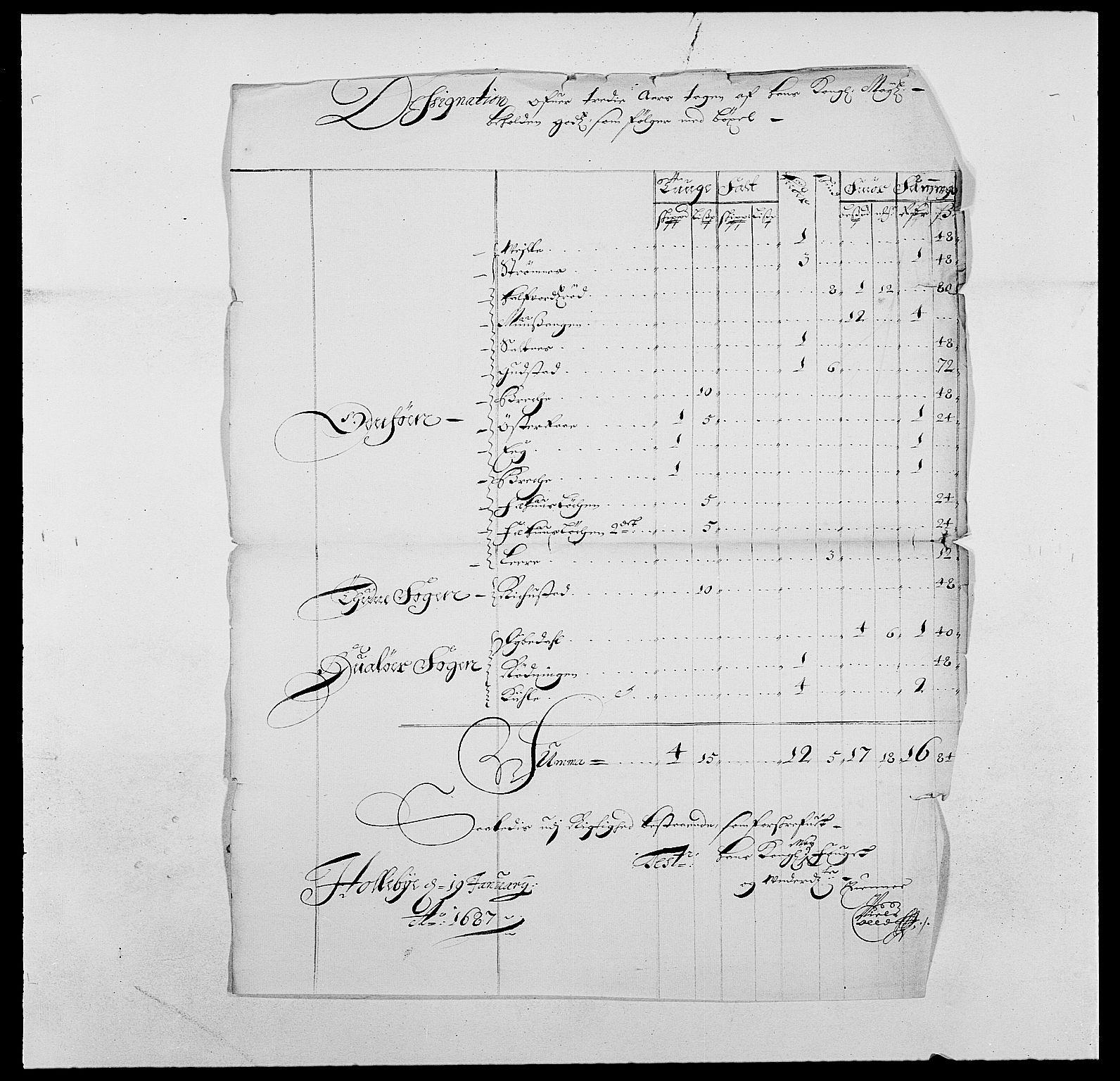 RA, Rentekammeret inntil 1814, Reviderte regnskaper, Fogderegnskap, R03/L0116: Fogderegnskap Onsøy, Tune, Veme og Åbygge fogderi, 1684-1689, s. 252