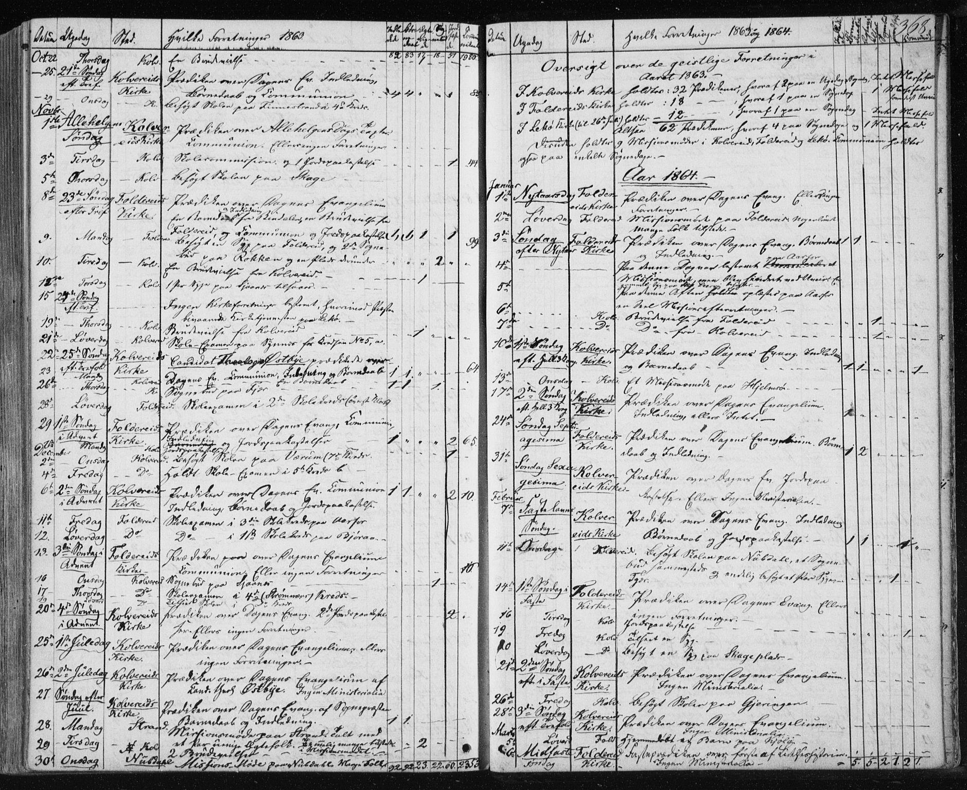 SAT, Ministerialprotokoller, klokkerbøker og fødselsregistre - Nord-Trøndelag, 780/L0641: Ministerialbok nr. 780A06, 1857-1874, s. 368