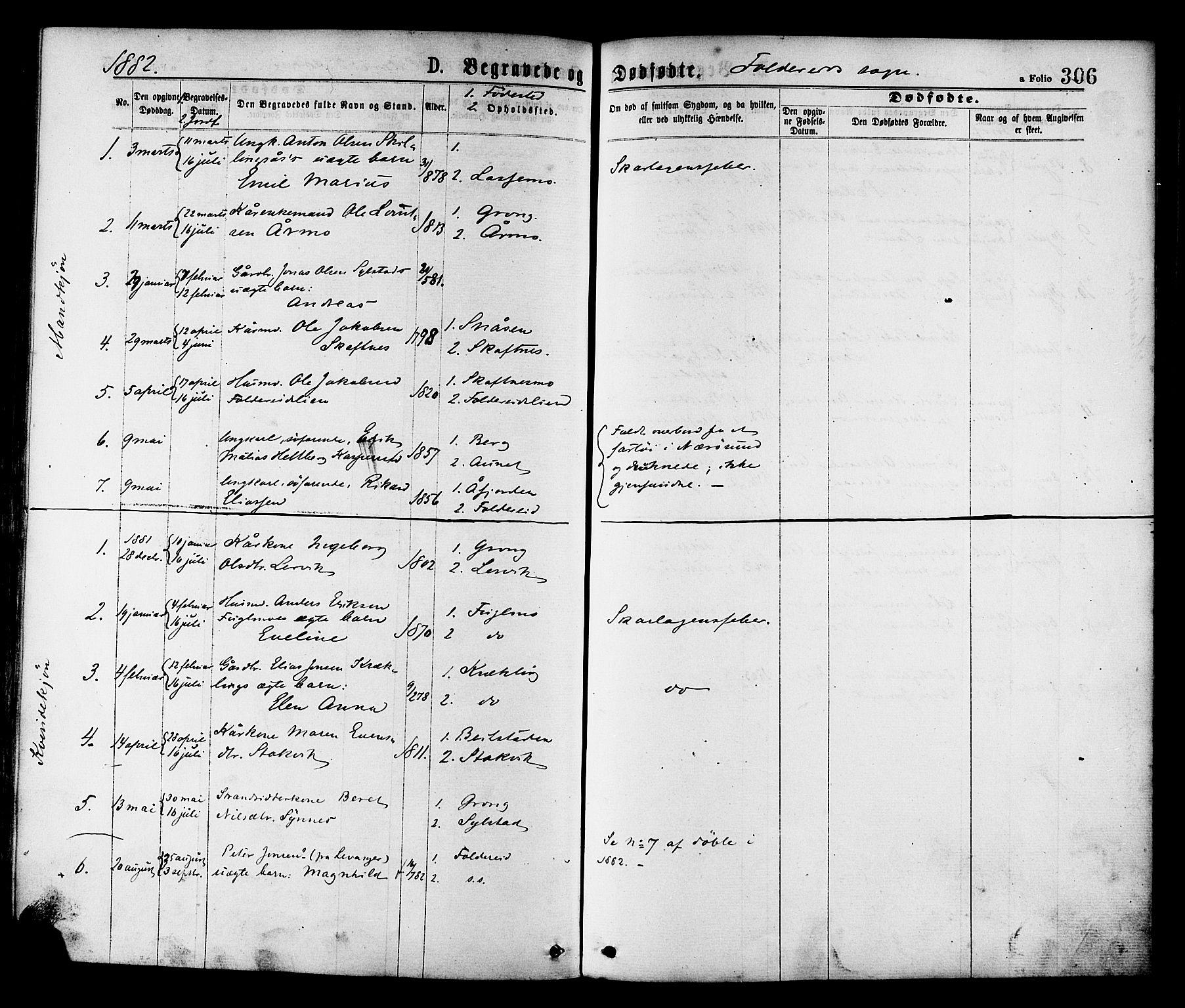 SAT, Ministerialprotokoller, klokkerbøker og fødselsregistre - Nord-Trøndelag, 780/L0642: Ministerialbok nr. 780A07 /2, 1878-1885, s. 306