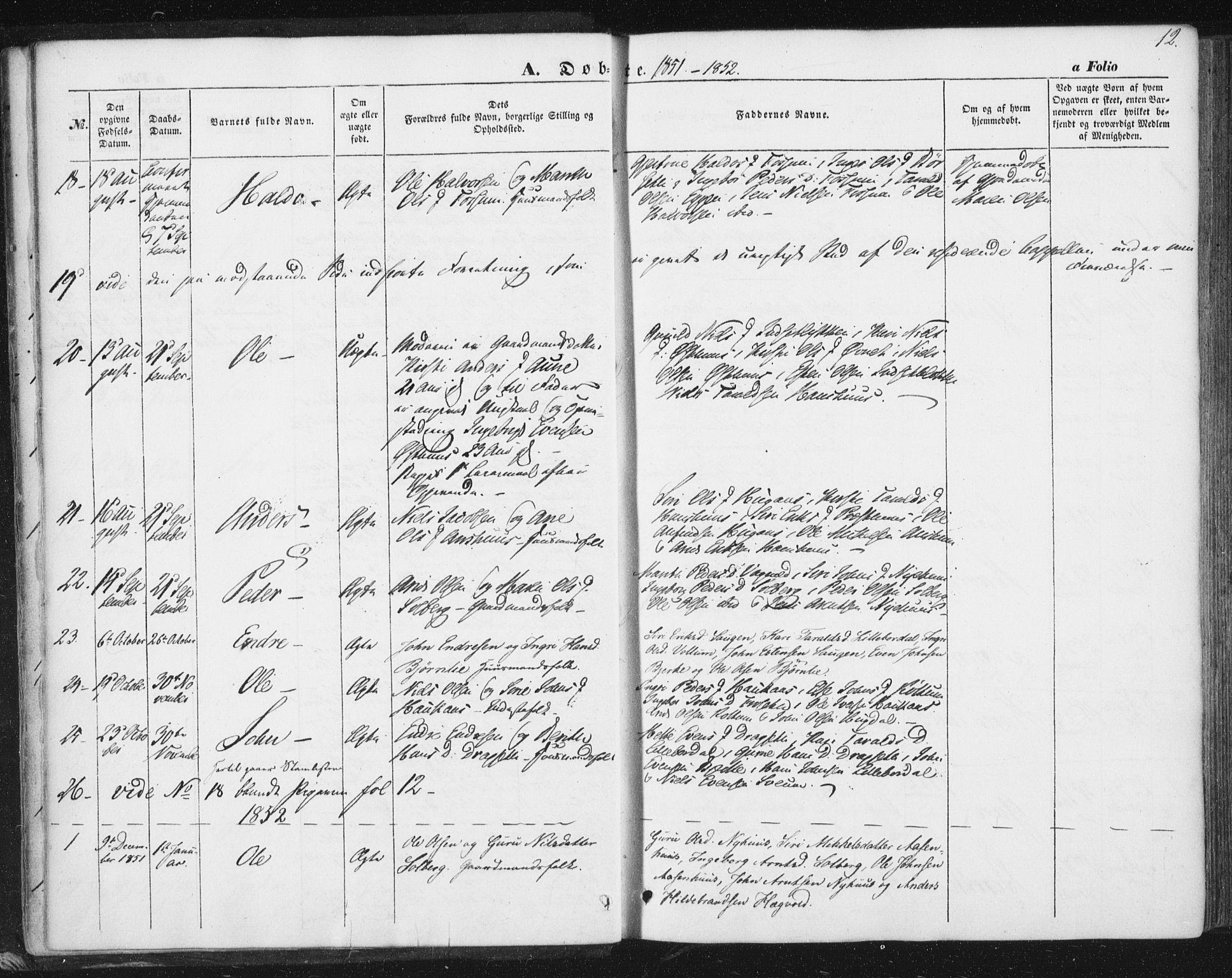SAT, Ministerialprotokoller, klokkerbøker og fødselsregistre - Sør-Trøndelag, 689/L1038: Ministerialbok nr. 689A03, 1848-1872, s. 12